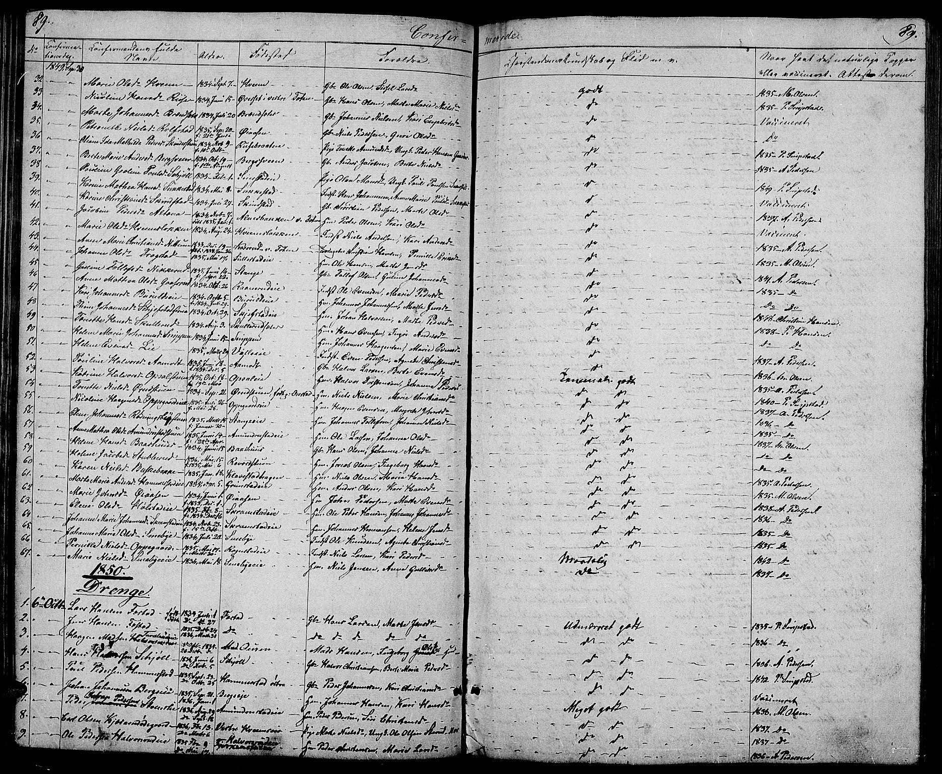 SAH, Østre Toten prestekontor, Klokkerbok nr. 3, 1848-1857, s. 89