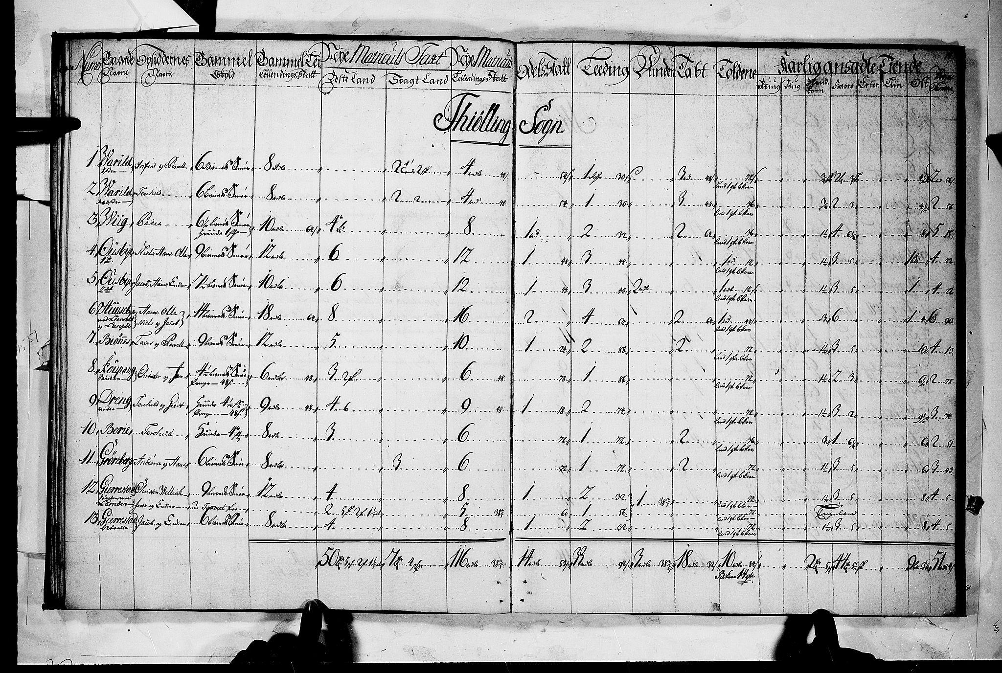 RA, Rentekammeret inntil 1814, Realistisk ordnet avdeling, N/Nb/Nbf/L0118: Larvik grevskap matrikkelprotokoll, 1723, s. 17b-18a