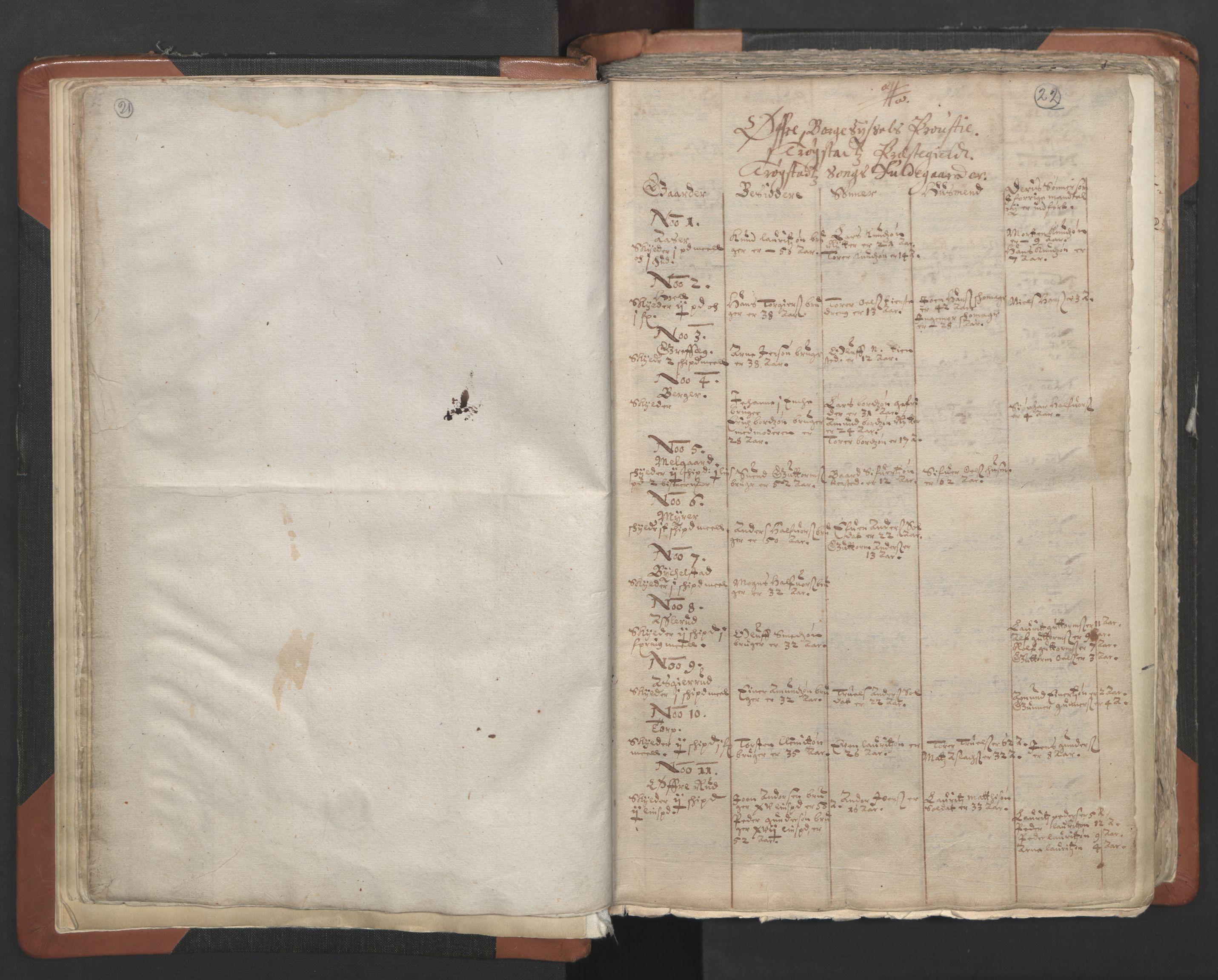 RA, Sogneprestenes manntall 1664-1666, nr. 2: Øvre Borgesyssel prosti, 1664-1666, s. 21-22
