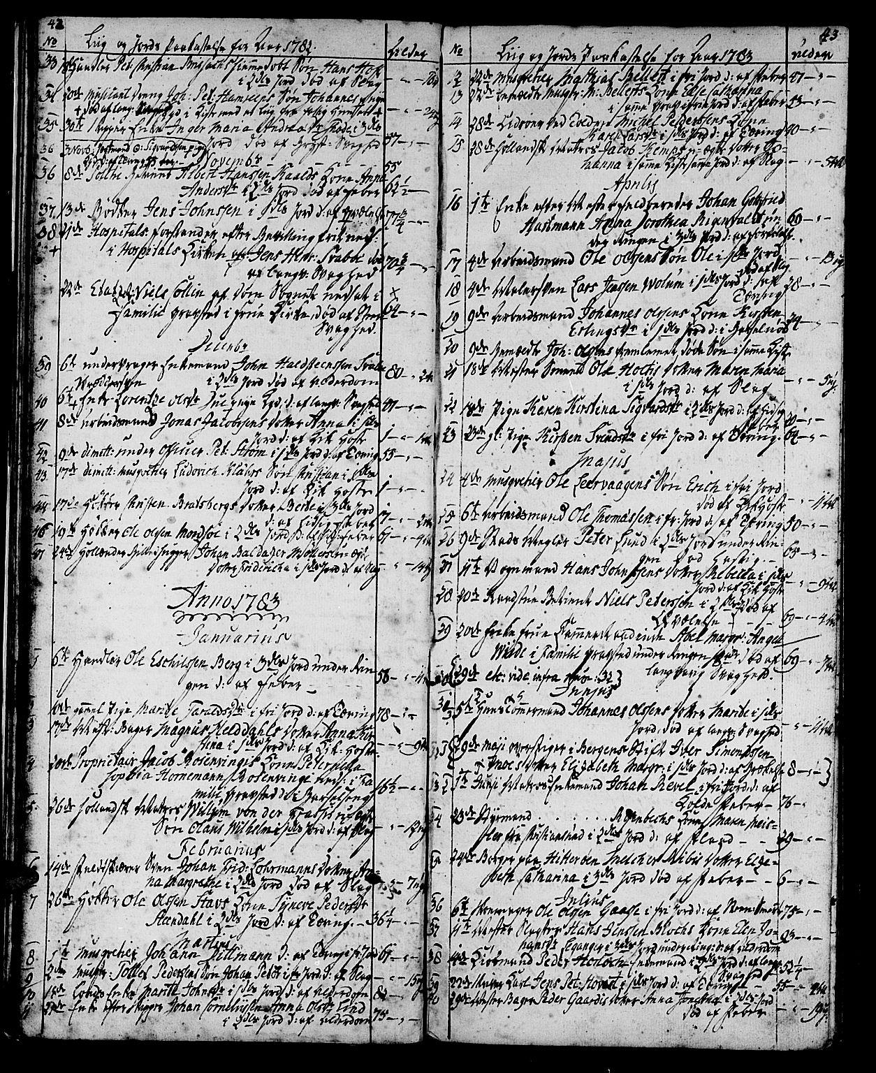 SAT, Ministerialprotokoller, klokkerbøker og fødselsregistre - Sør-Trøndelag, 602/L0134: Klokkerbok nr. 602C02, 1759-1812, s. 42-43