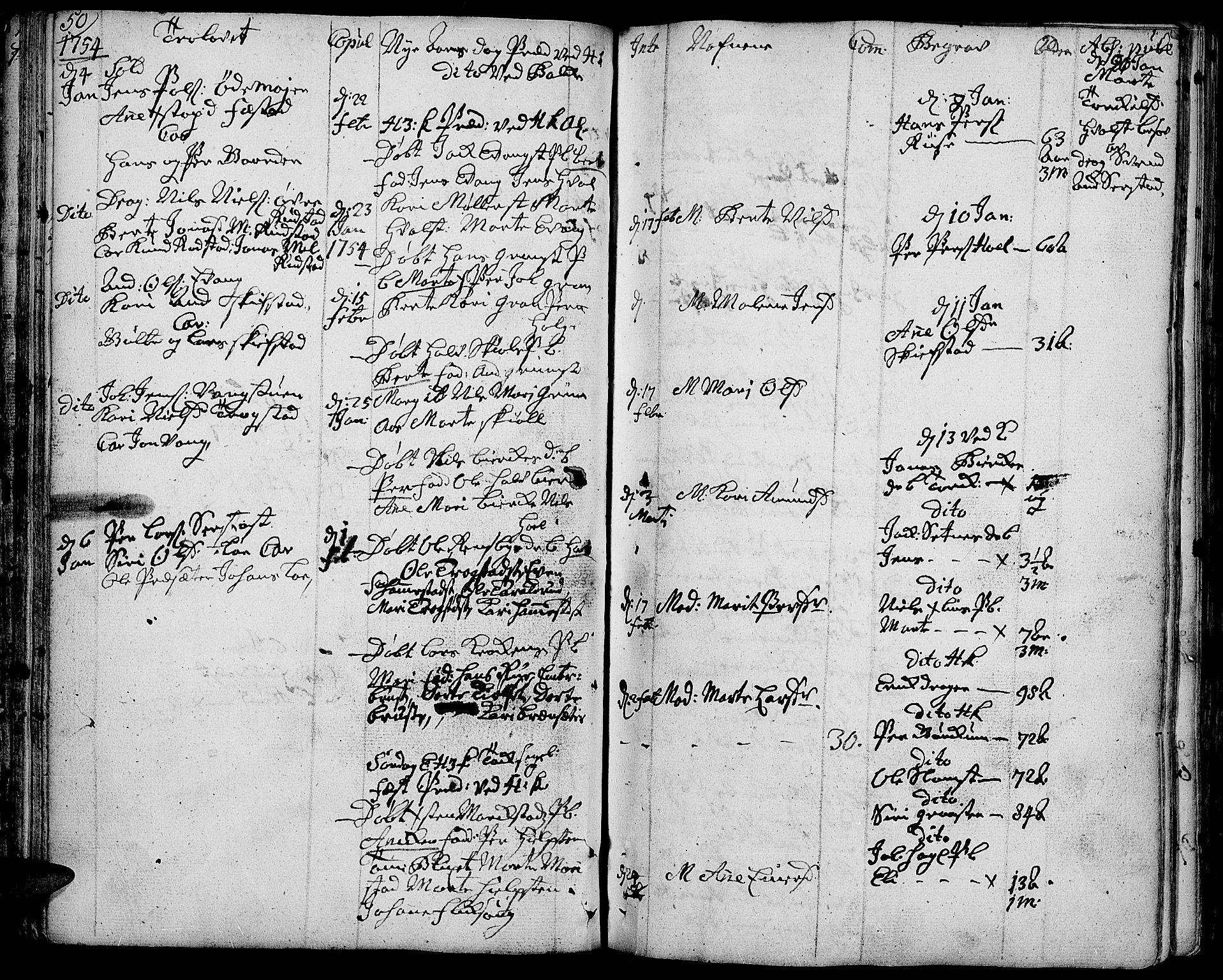 SAH, Toten prestekontor, Ministerialbok nr. 4, 1751-1761, s. 50