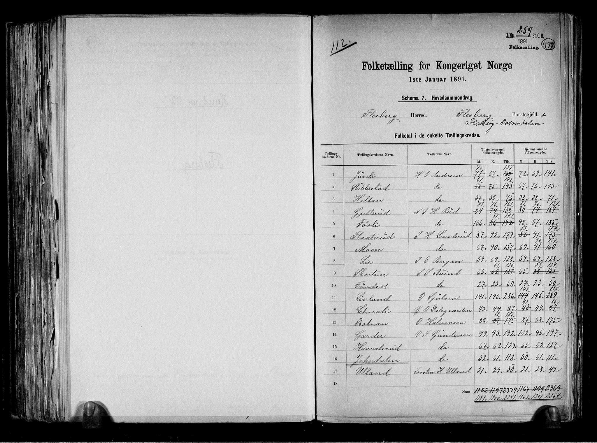 RA, Folketelling 1891 for 0631 Flesberg herred, 1891, s. 2