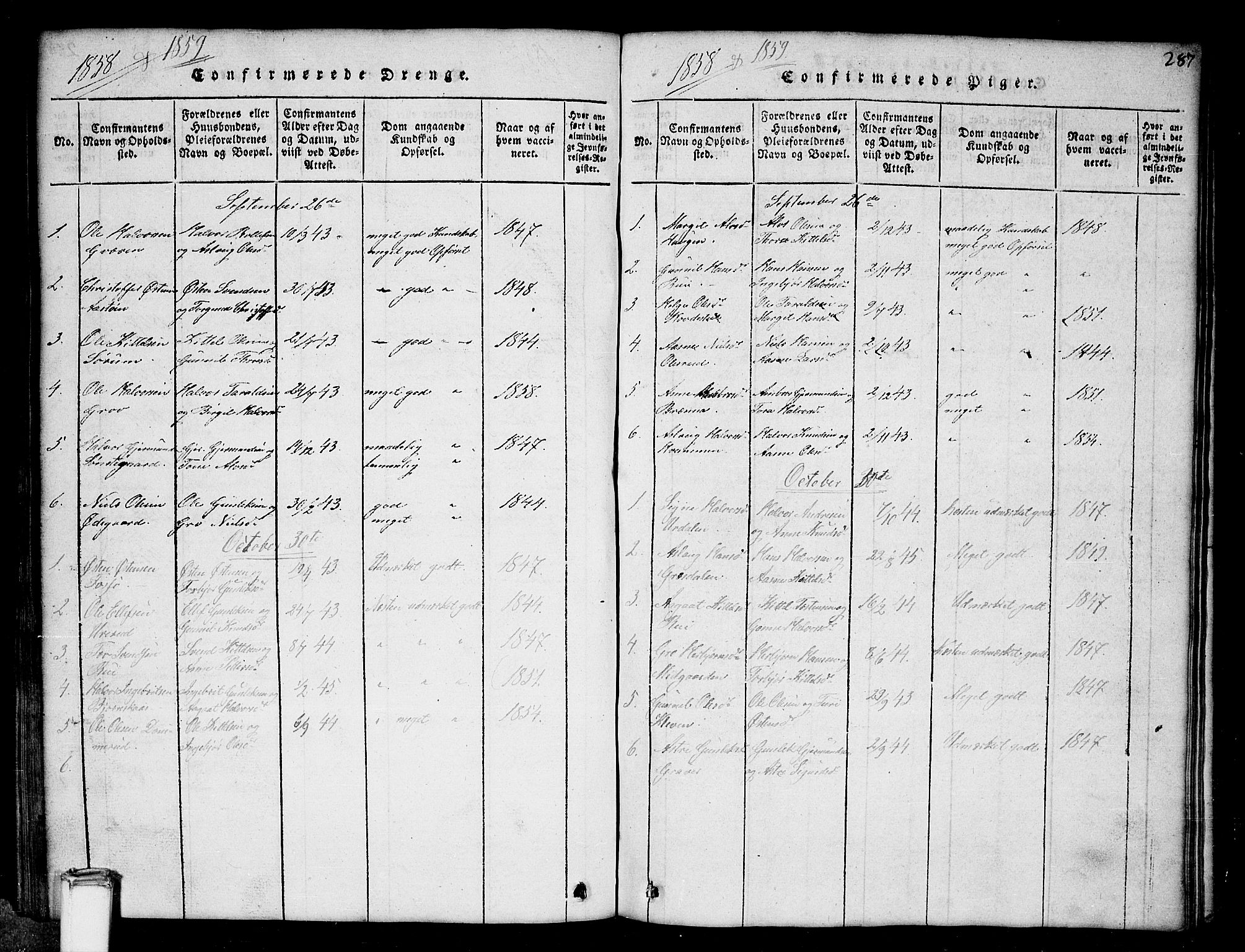 SAKO, Gransherad kirkebøker, G/Gb/L0001: Klokkerbok nr. II 1, 1815-1860, s. 287