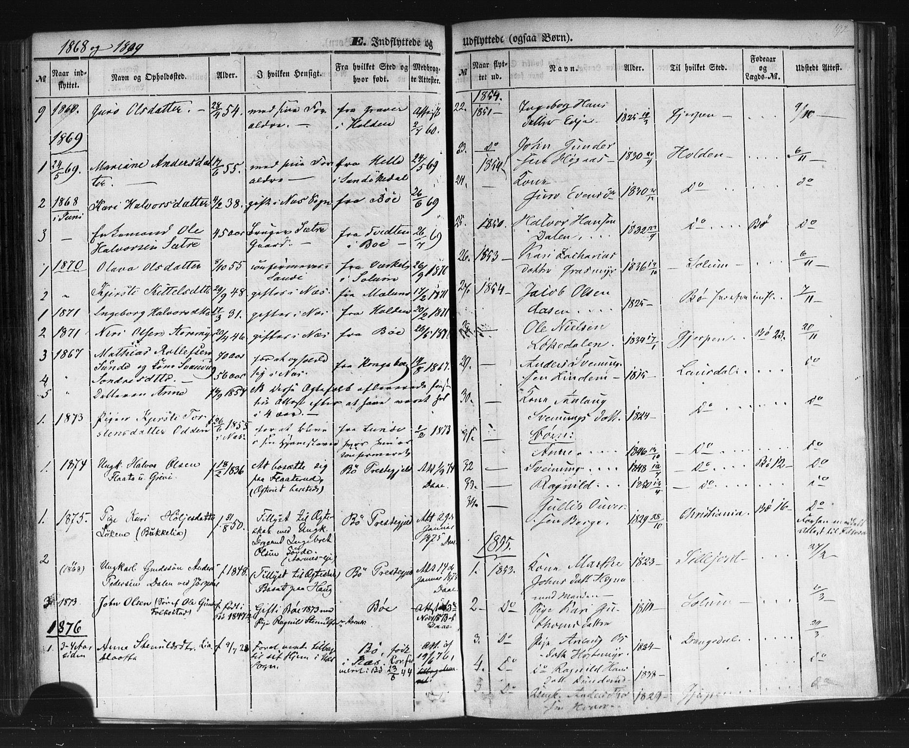 SAKO, Sauherad kirkebøker, F/Fb/L0001: Ministerialbok nr. II 1, 1851-1877, s. 192