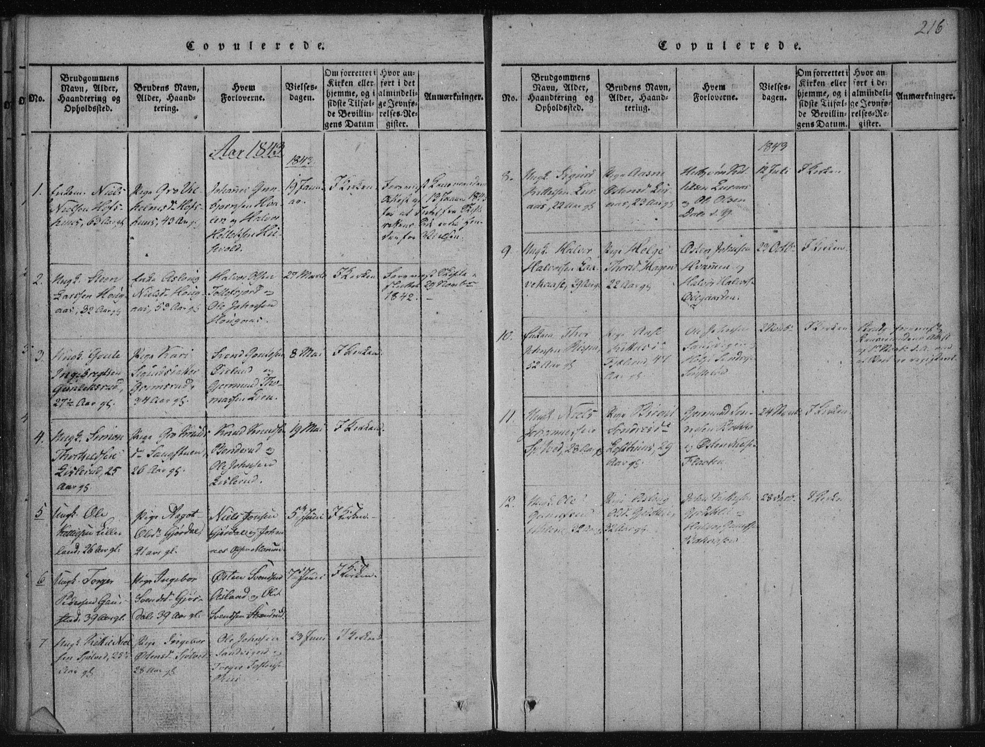 SAKO, Tinn kirkebøker, F/Fa/L0004: Ministerialbok nr. I 4, 1815-1843, s. 216