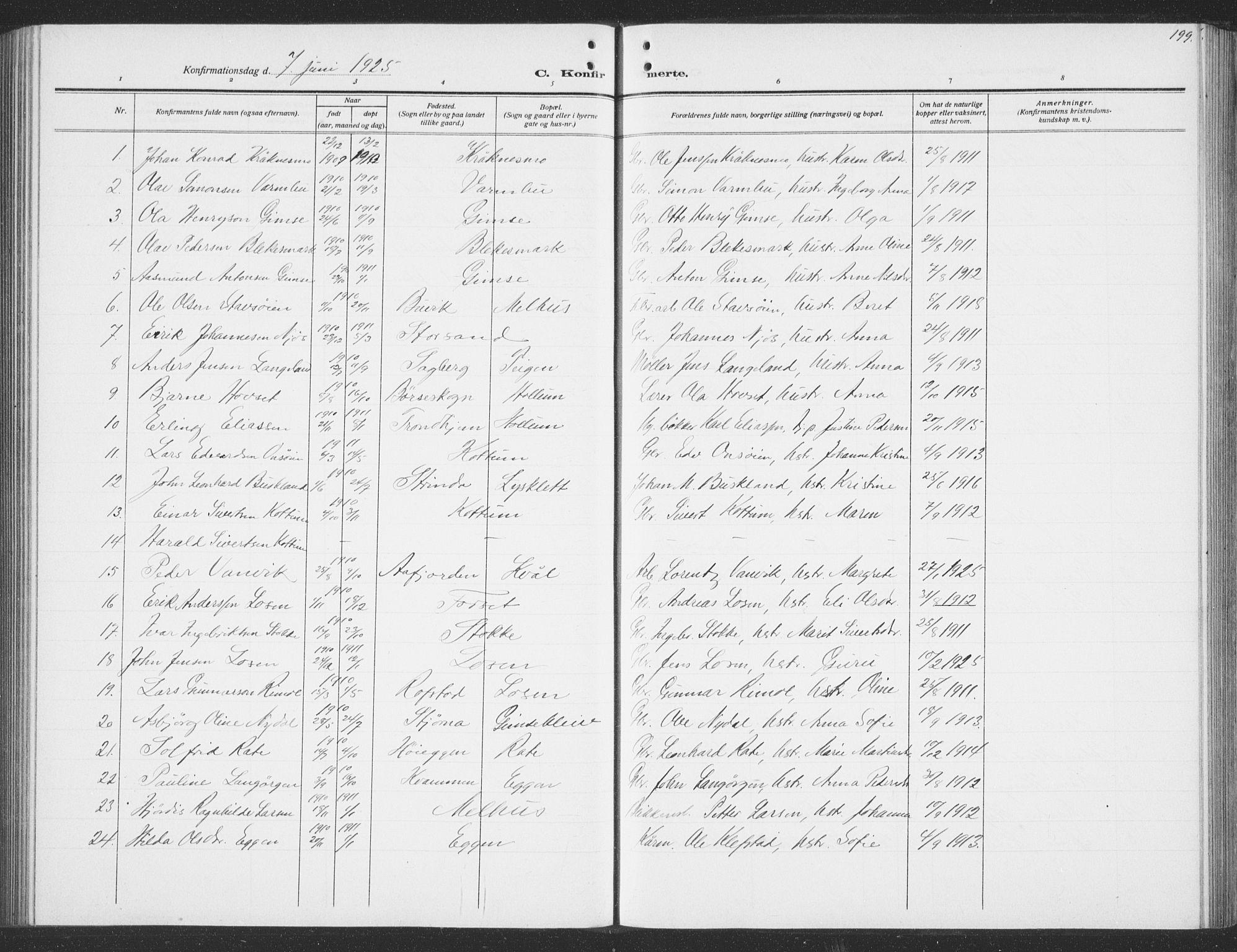 SAT, Ministerialprotokoller, klokkerbøker og fødselsregistre - Sør-Trøndelag, 691/L1095: Klokkerbok nr. 691C06, 1912-1933, s. 199