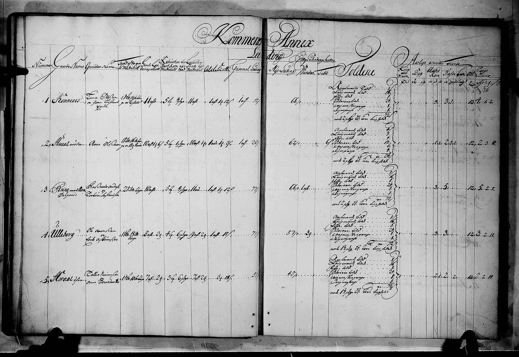 RA, Rentekammeret inntil 1814, Realistisk ordnet avdeling, N/Nb/Nbf/L0114: Numedal og Sandsvær matrikkelprotokoll, 1723, s. 27b-28a