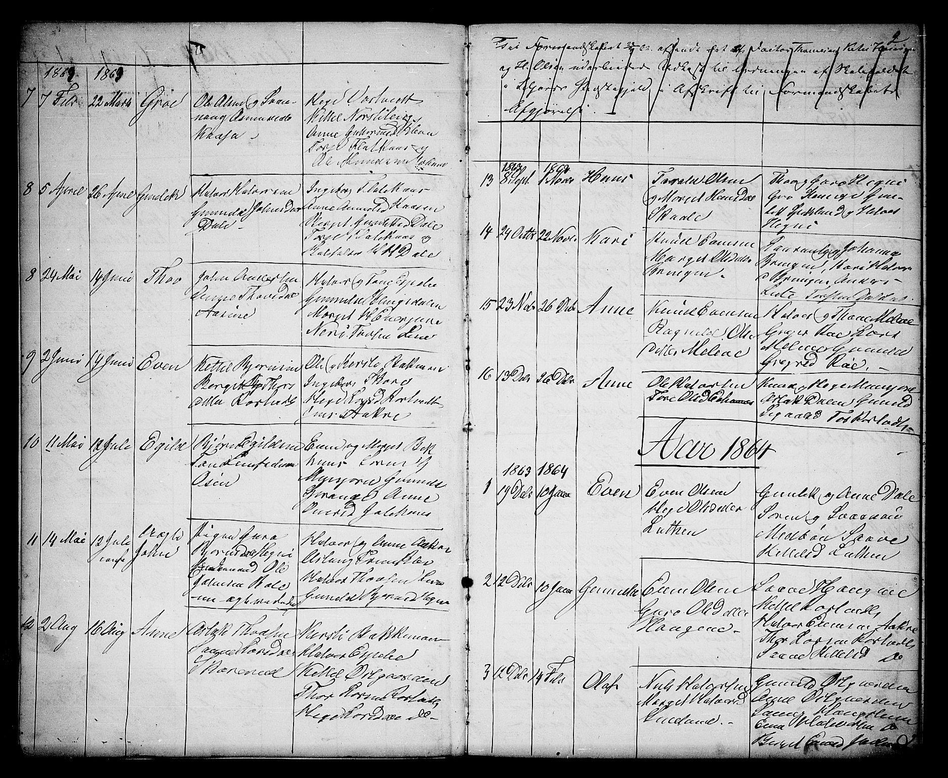 SAKO, Seljord kirkebøker, G/Gb/L0003: Klokkerbok nr. II 3, 1863-1884, s. 2