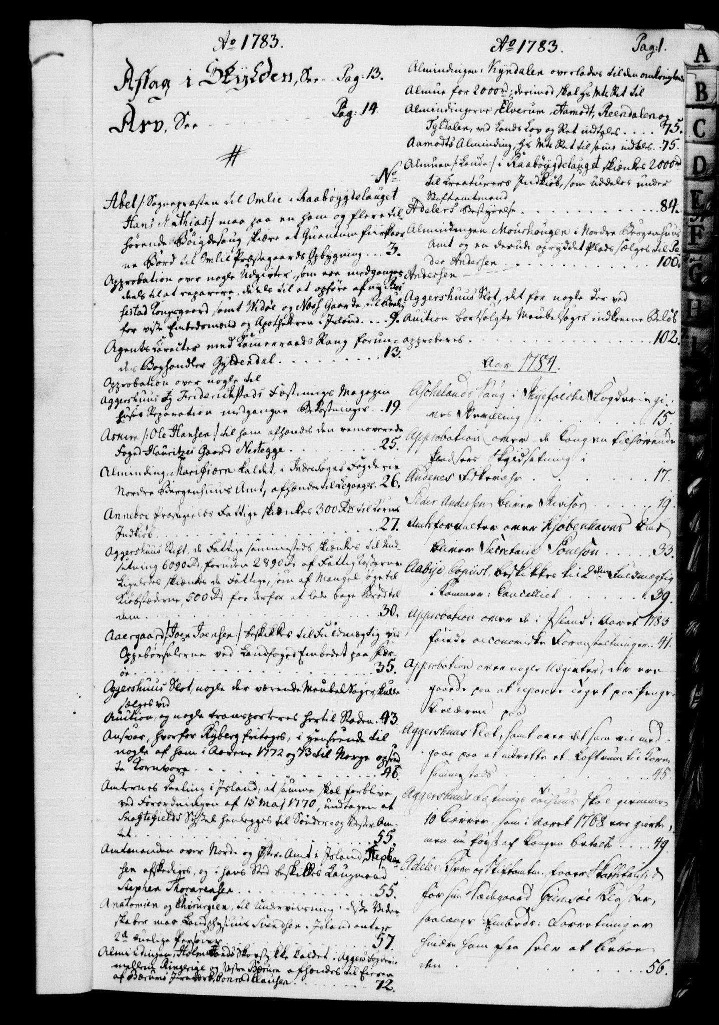 RA, Rentekammeret, Kammerkanselliet, G/Gf/Gfb/L0012: Register til norske relasjons- og resolusjonsprotokoller (merket RK 52.107), 1783-1785, s. 1