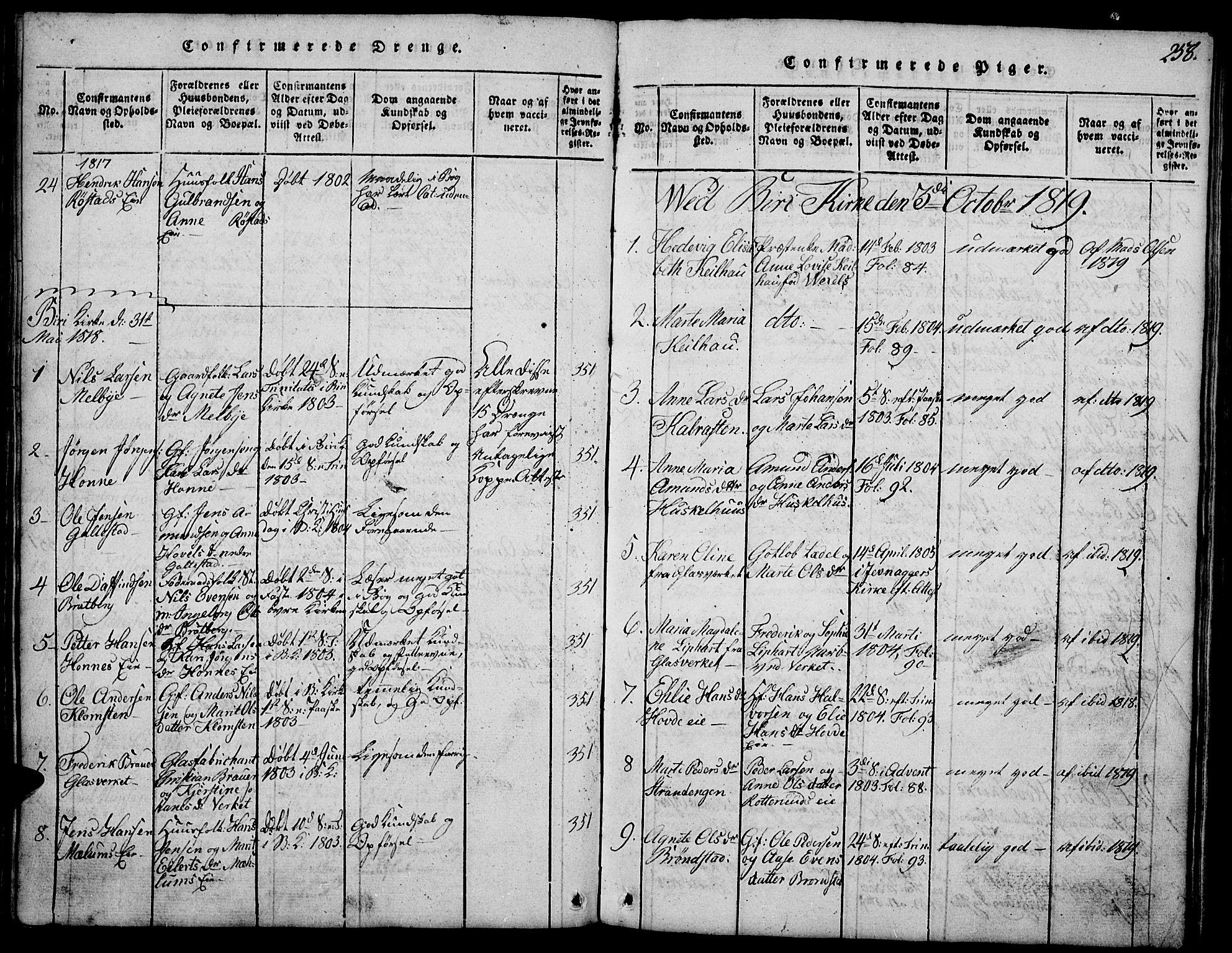 SAH, Biri prestekontor, Klokkerbok nr. 1, 1814-1828, s. 258