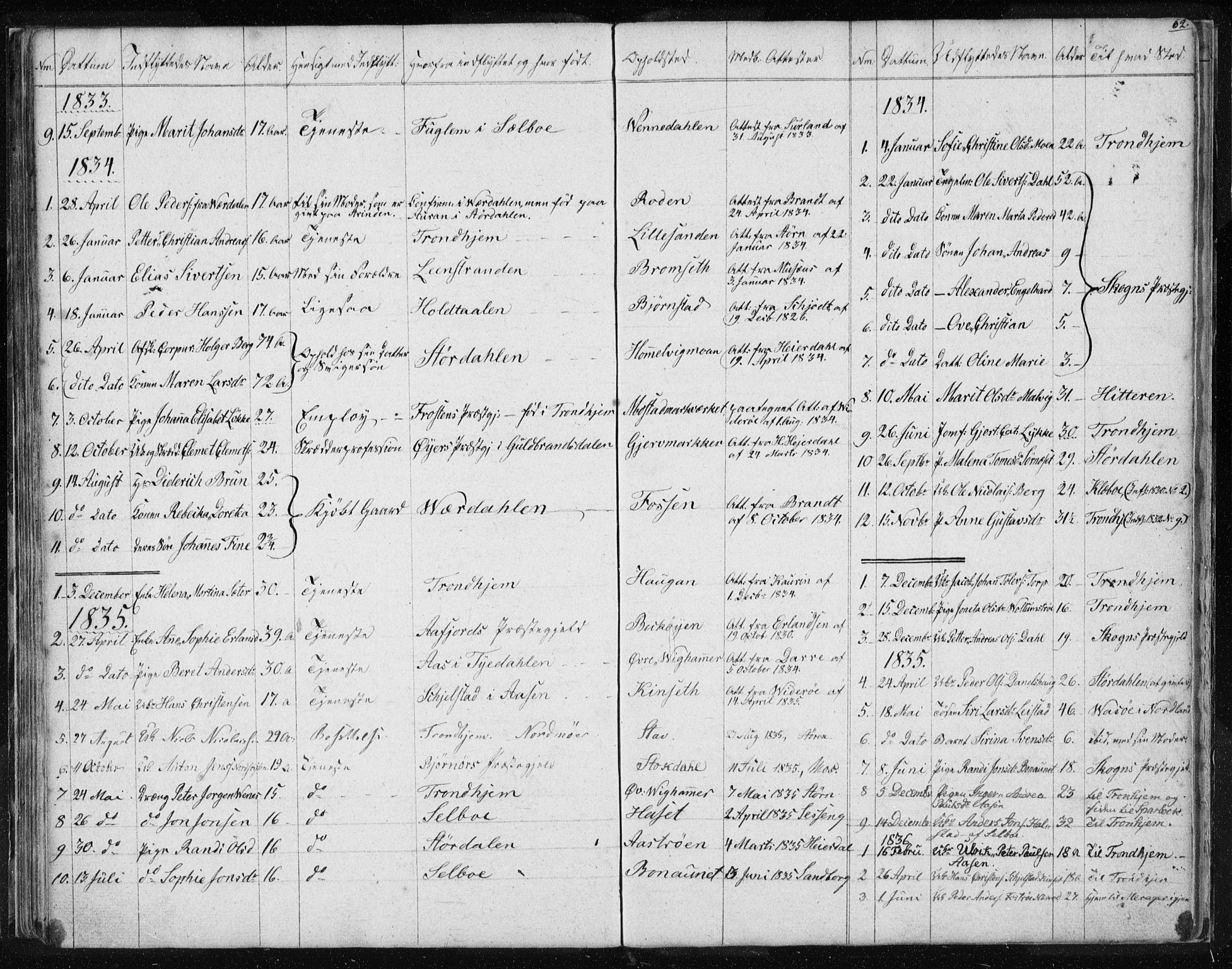SAT, Ministerialprotokoller, klokkerbøker og fødselsregistre - Sør-Trøndelag, 616/L0405: Ministerialbok nr. 616A02, 1831-1842, s. 62