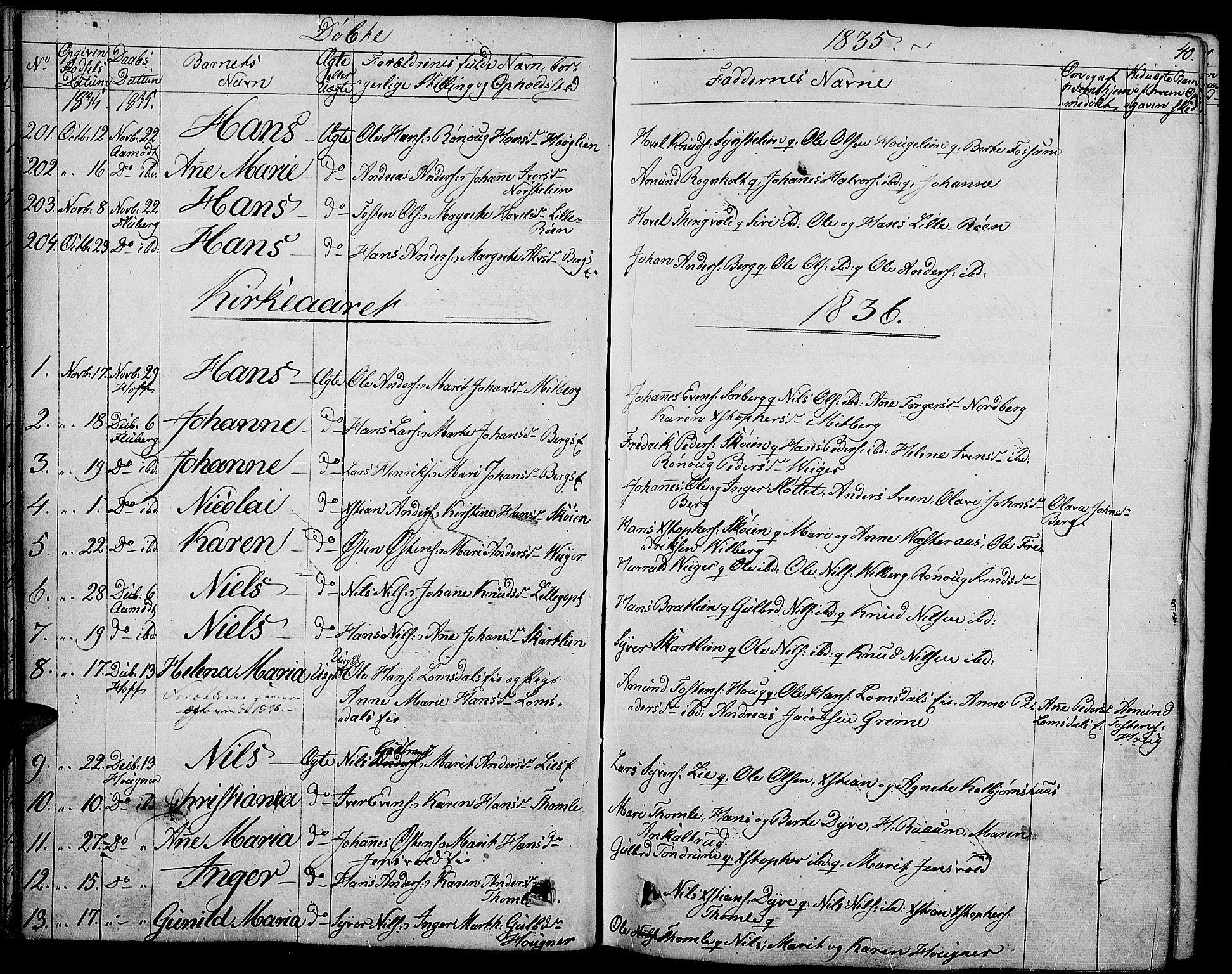 SAH, Land prestekontor, Ministerialbok nr. 8, 1830-1846, s. 40