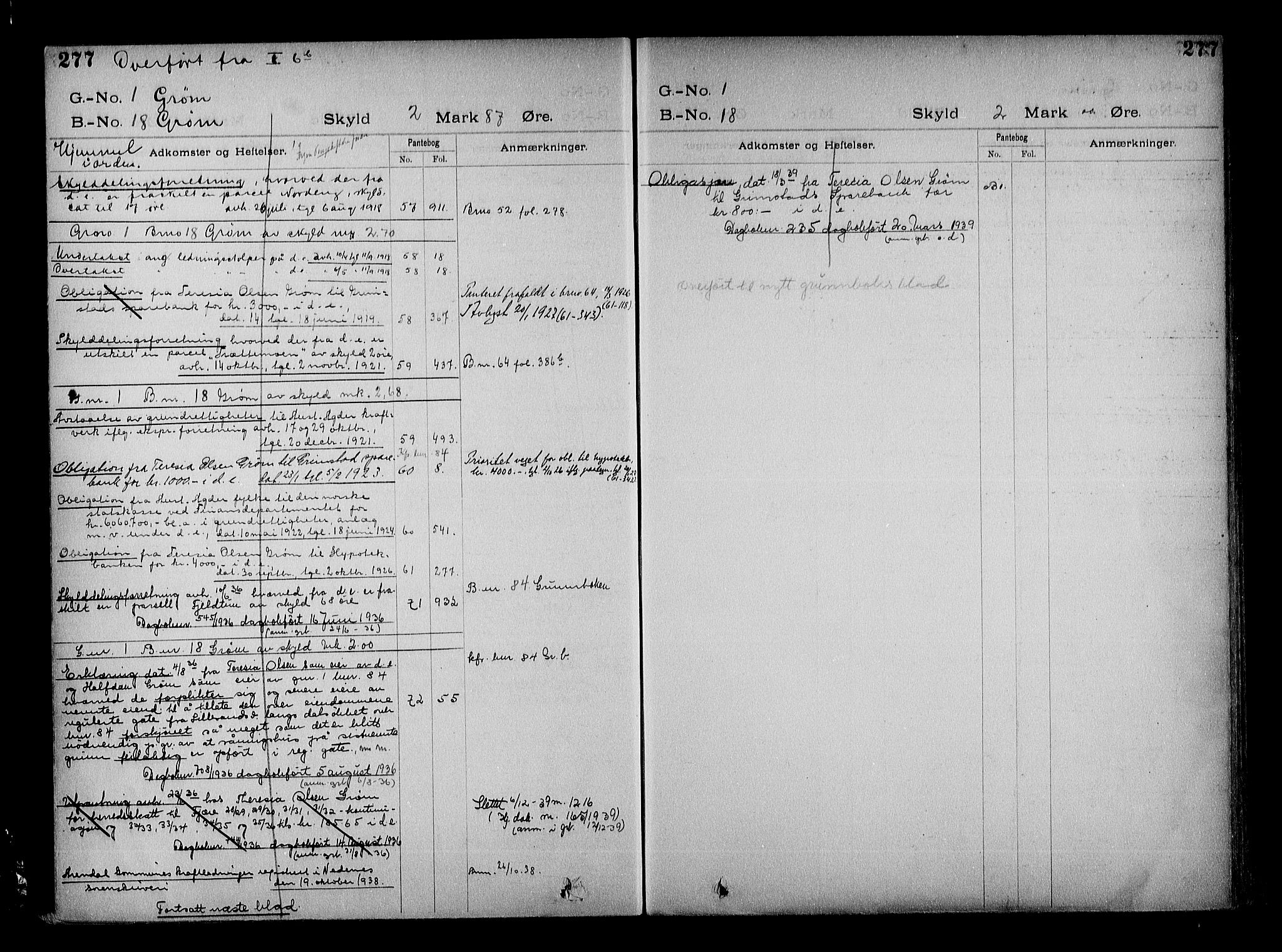 SAK, Vestre Nedenes/Sand sorenskriveri, G/Ga/L0022: Panteregister nr. 15, 1899-1957, s. 277