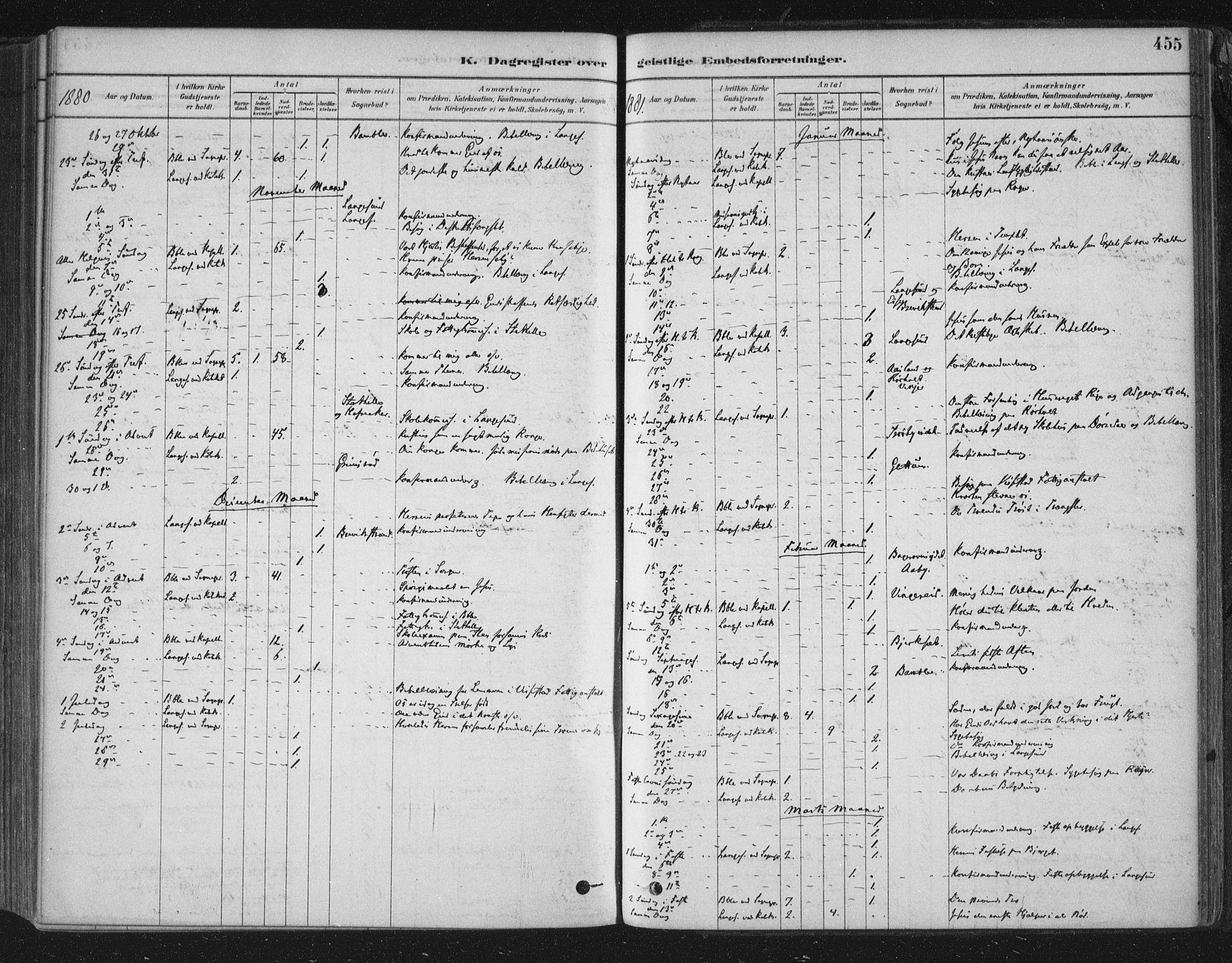 SAKO, Bamble kirkebøker, F/Fa/L0007: Ministerialbok nr. I 7, 1878-1888, s. 455