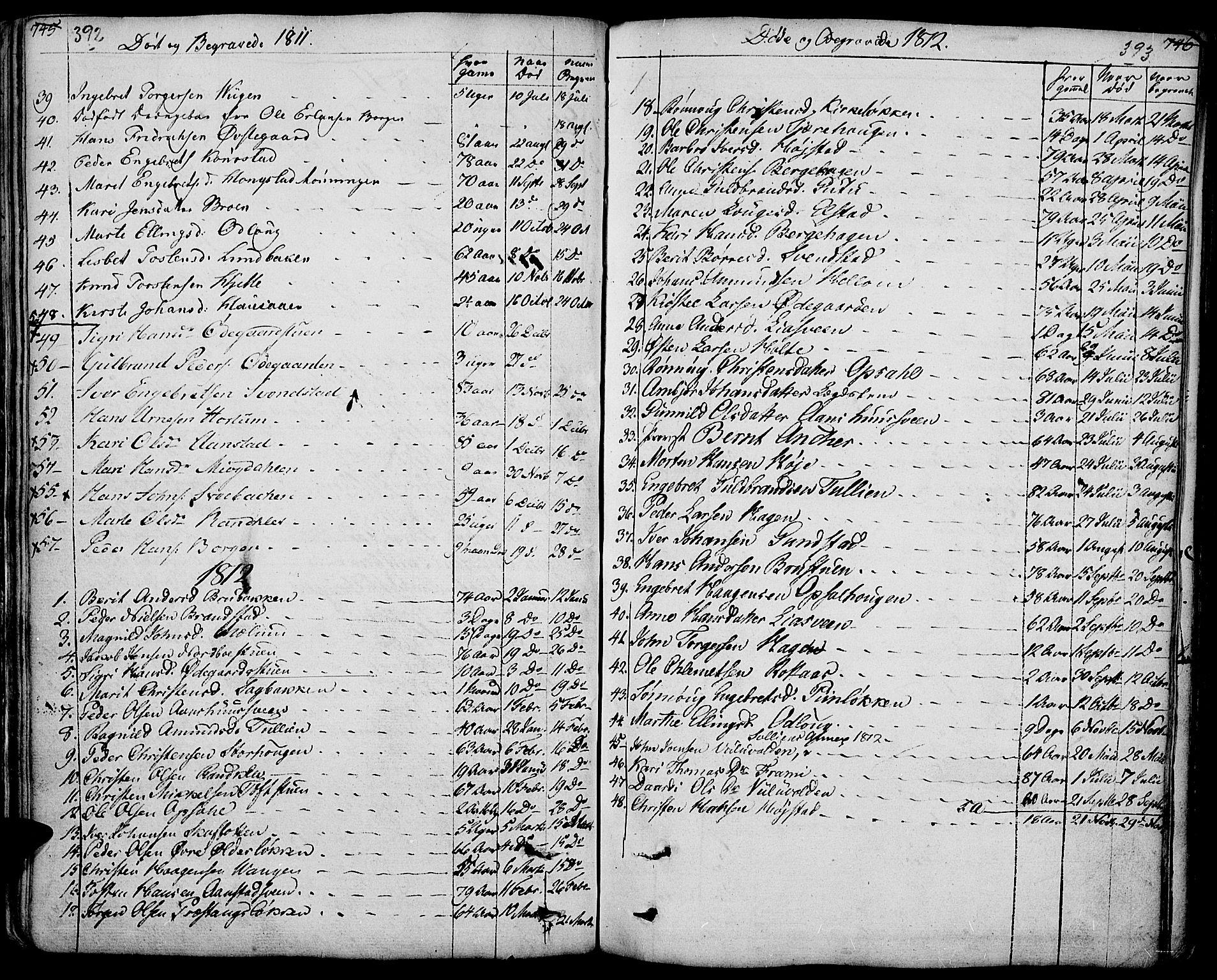 SAH, Ringebu prestekontor, Ministerialbok nr. 3, 1781-1820, s. 392-393