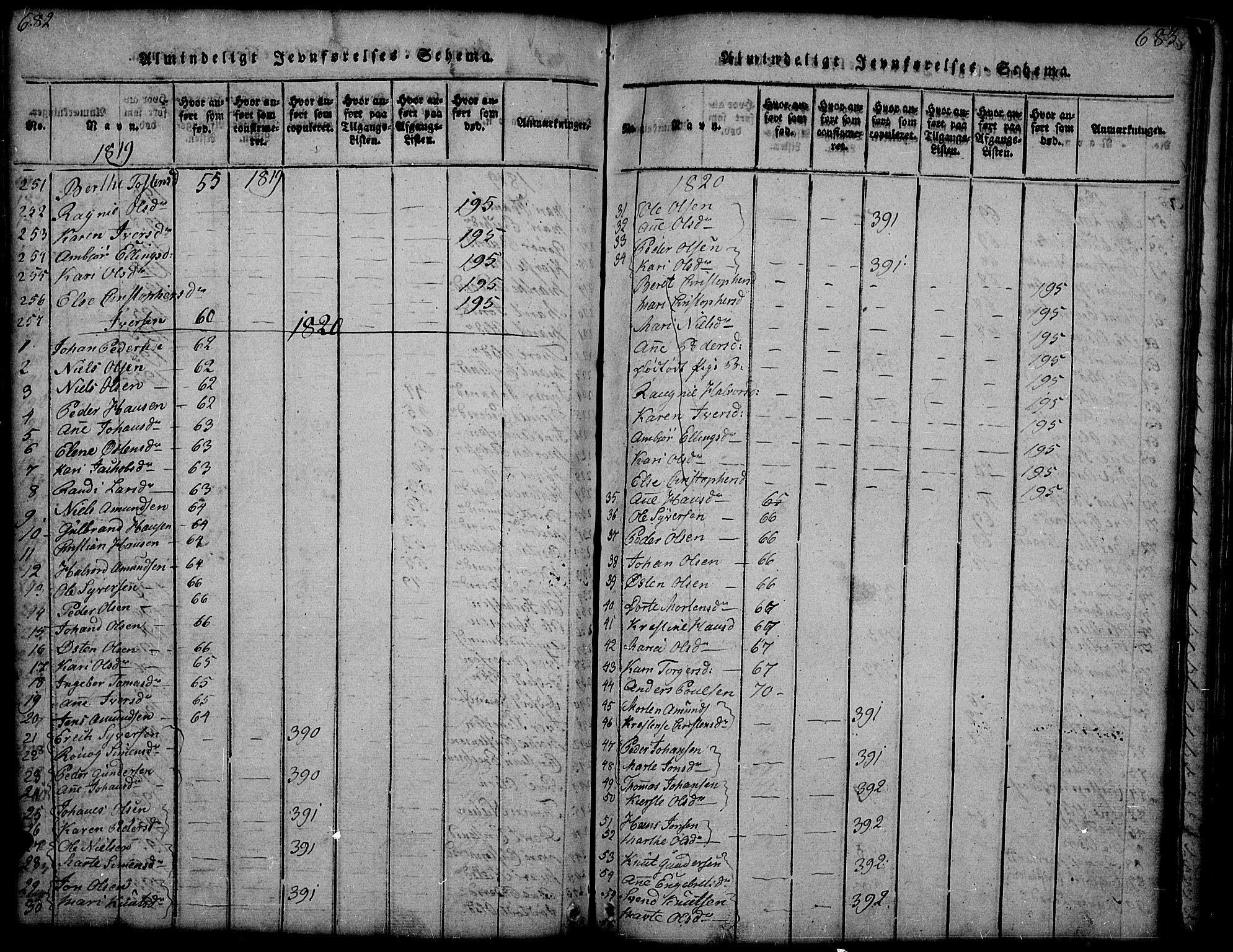 SAH, Gausdal prestekontor, Klokkerbok nr. 1, 1817-1848, s. 682-683