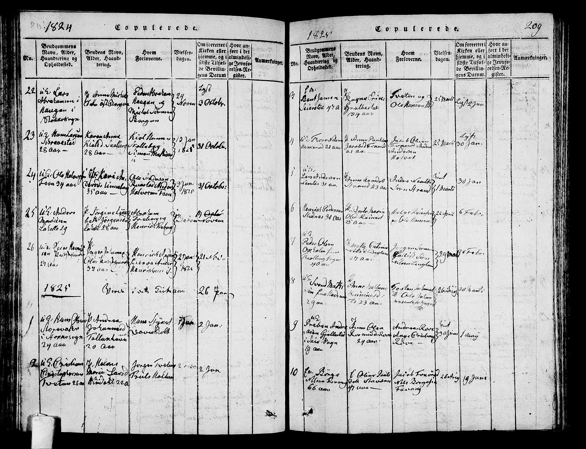 SAKO, Sandar kirkebøker, G/Ga/L0001: Klokkerbok nr. 1, 1814-1835, s. 209