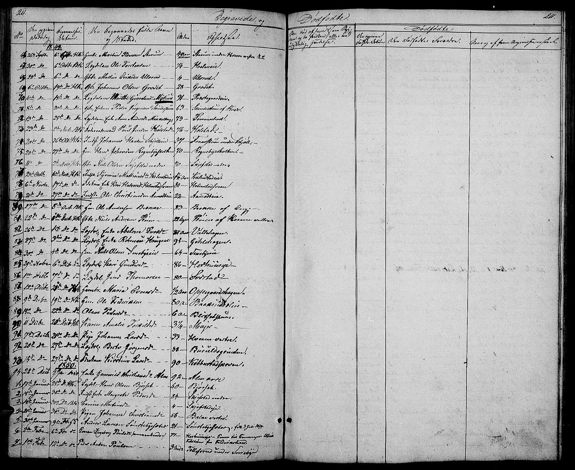 SAH, Østre Toten prestekontor, Klokkerbok nr. 3, 1848-1857, s. 211