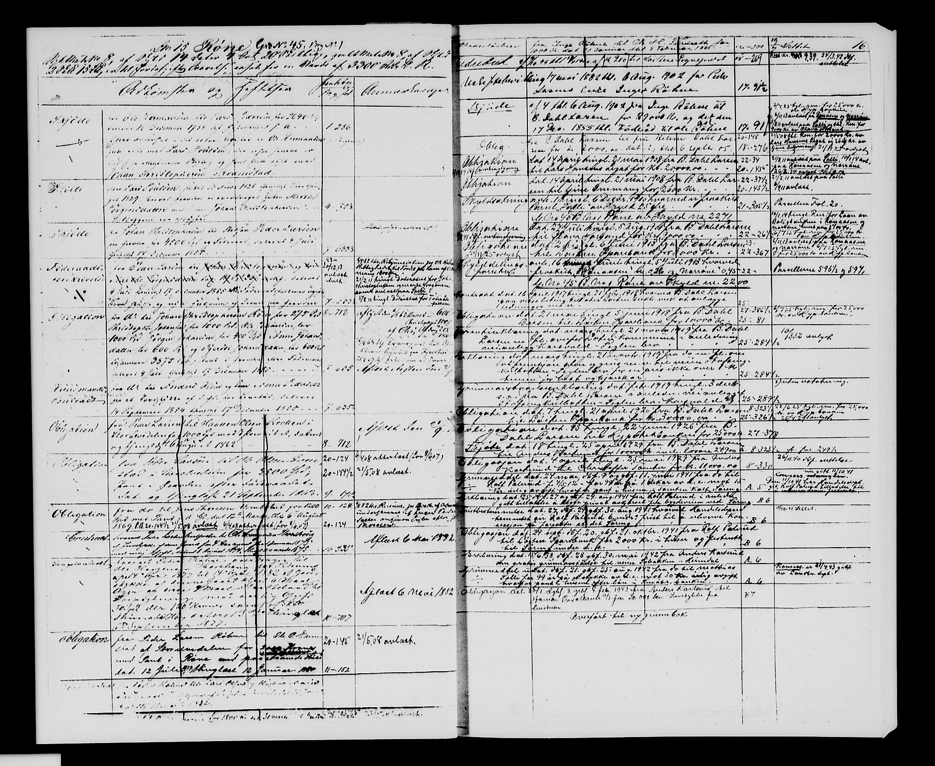SAH, Sør-Hedmark sorenskriveri, H/Ha/Hac/Hacc/L0001: Panteregister nr. 3.1, 1855-1943, s. 16