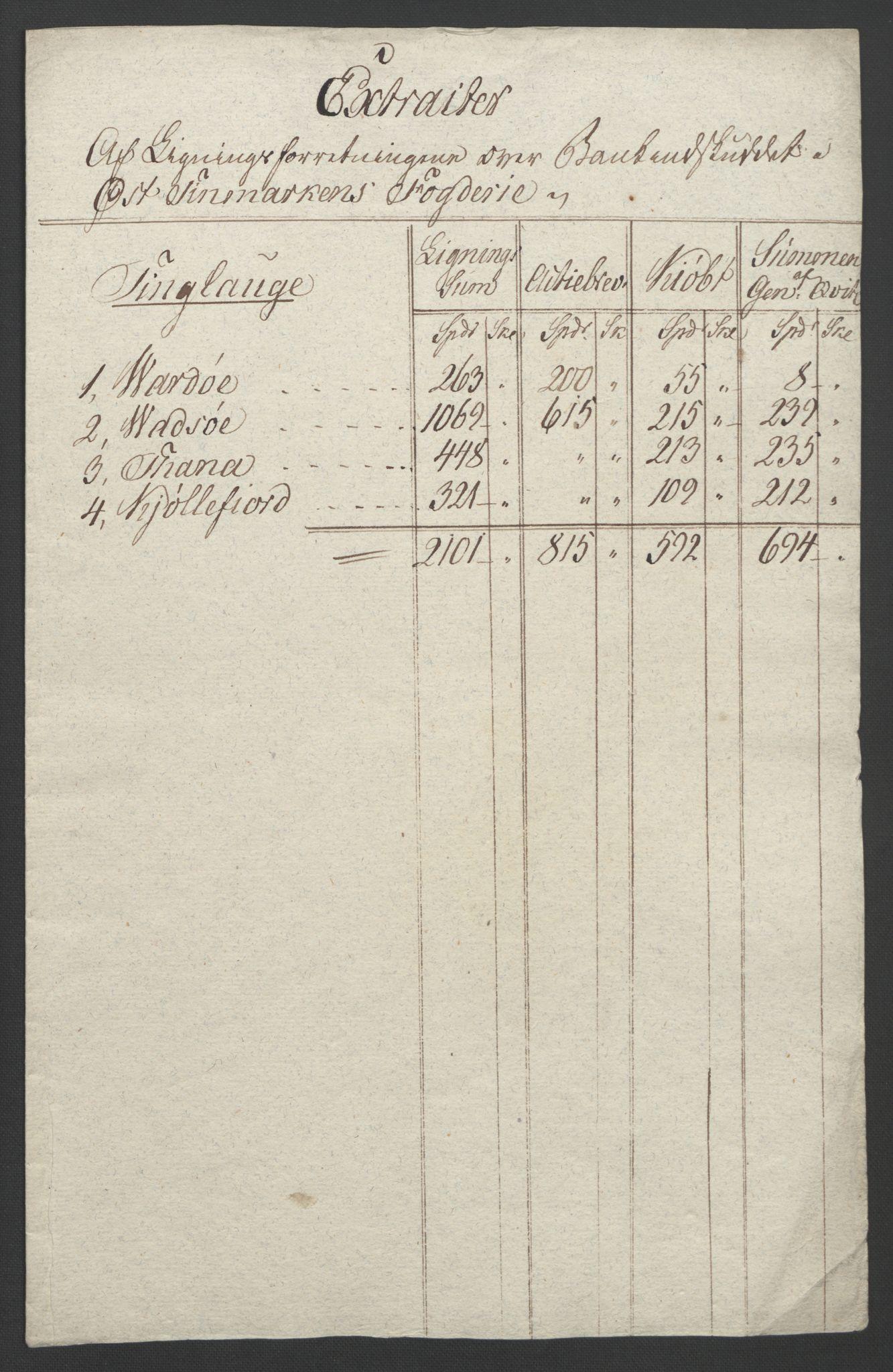 NOBA, Norges Bank/Sølvskatten 1816*, 1816-1817, s. 5