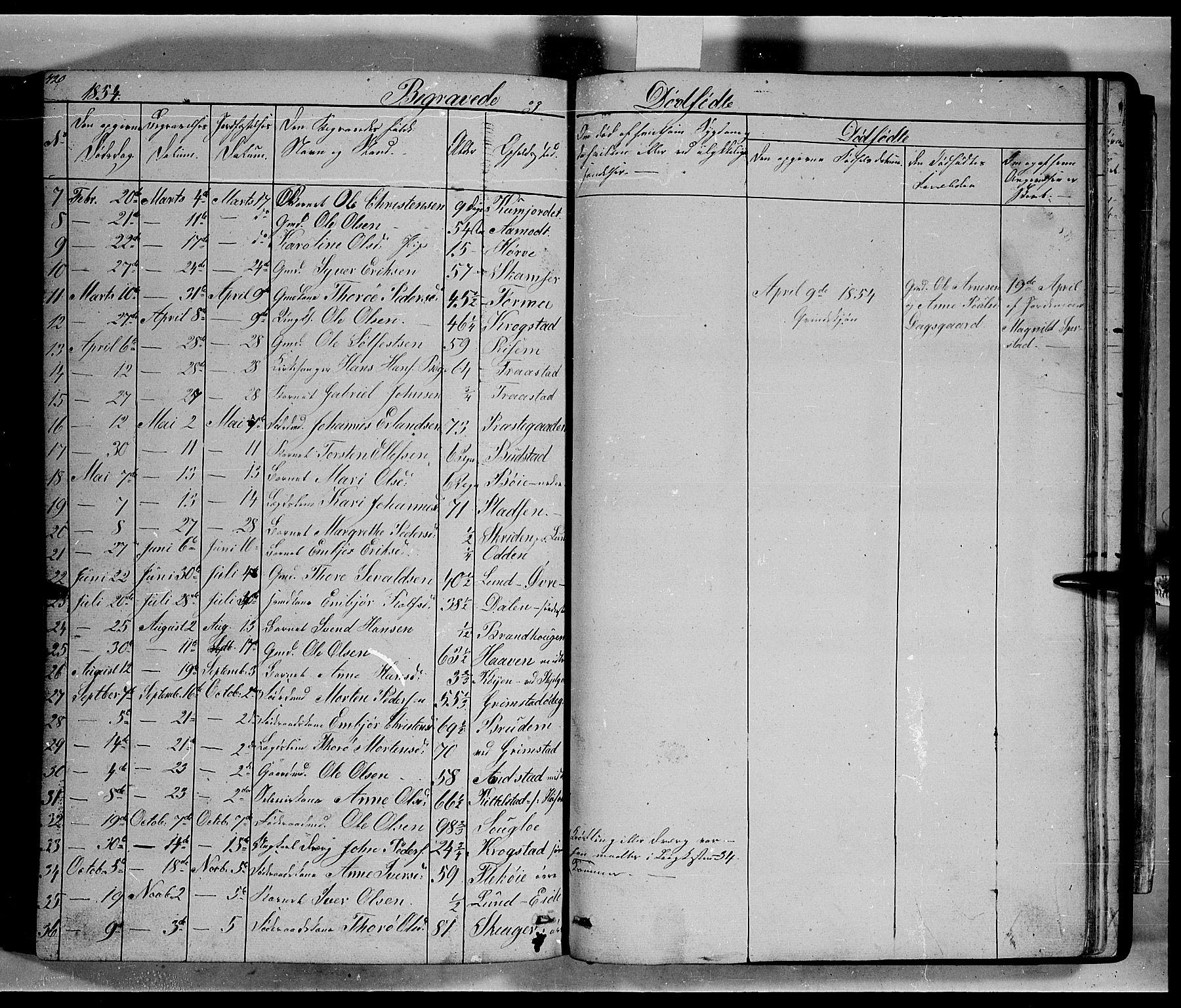SAH, Lom prestekontor, L/L0004: Klokkerbok nr. 4, 1845-1864, s. 420-421