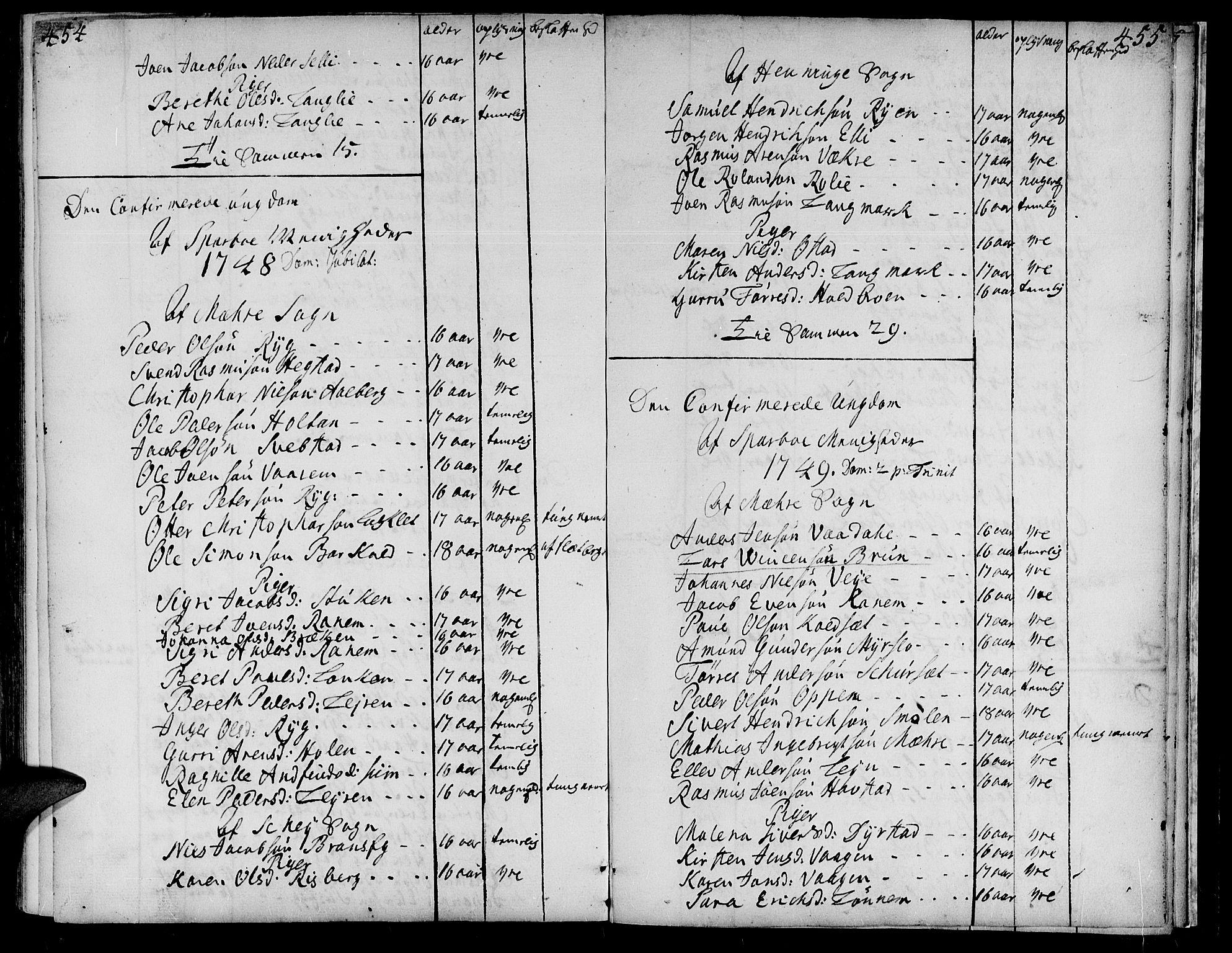 SAT, Ministerialprotokoller, klokkerbøker og fødselsregistre - Nord-Trøndelag, 735/L0330: Ministerialbok nr. 735A01, 1740-1766, s. 454-455