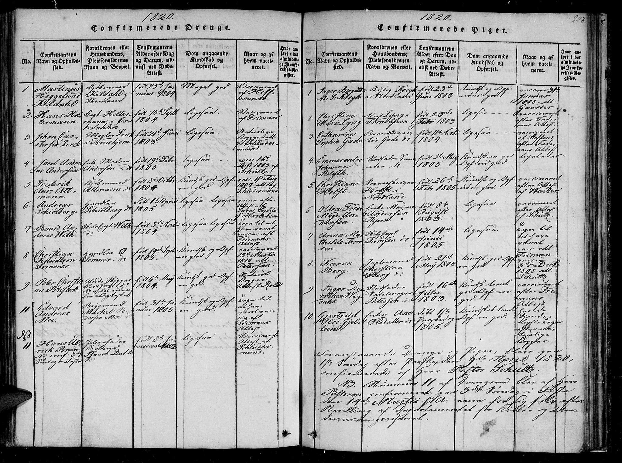 SAT, Ministerialprotokoller, klokkerbøker og fødselsregistre - Sør-Trøndelag, 602/L0107: Ministerialbok nr. 602A05, 1815-1821, s. 248