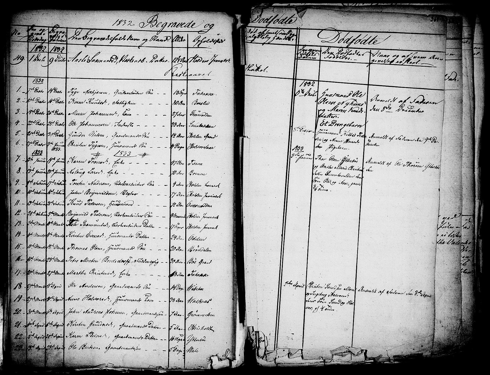 SAKO, Holla kirkebøker, F/Fa/L0004: Ministerialbok nr. 4, 1830-1848, s. 361