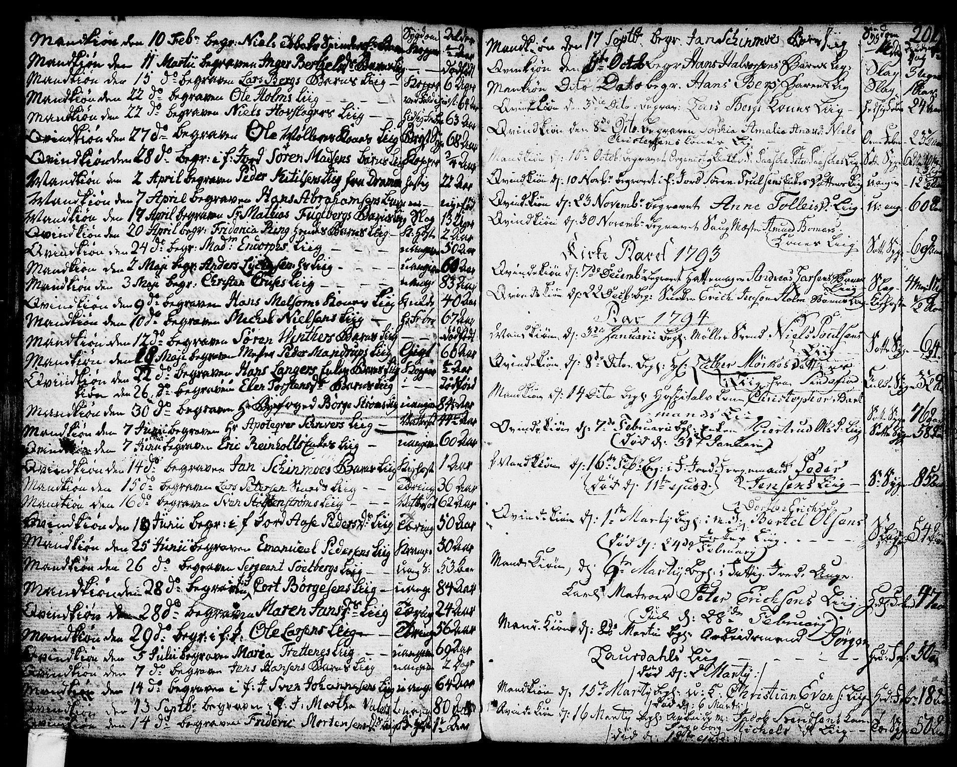 SAKO, Larvik kirkebøker, G/Ga/L0001: Klokkerbok nr. I 1, 1785-1807, s. 201