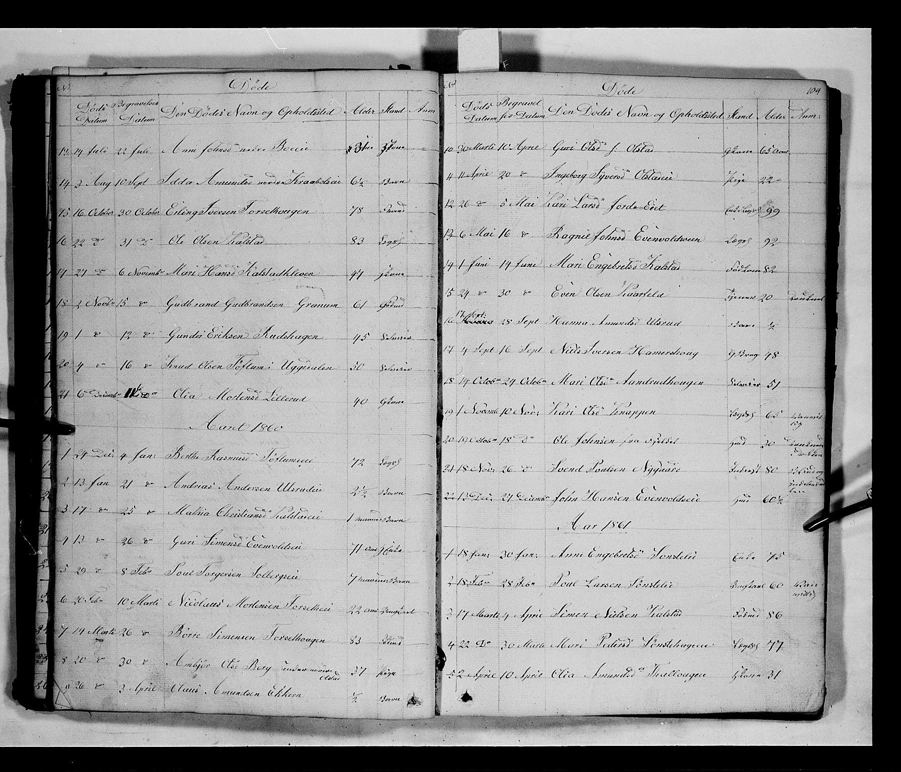 SAH, Gausdal prestekontor, Klokkerbok nr. 5, 1846-1867, s. 104