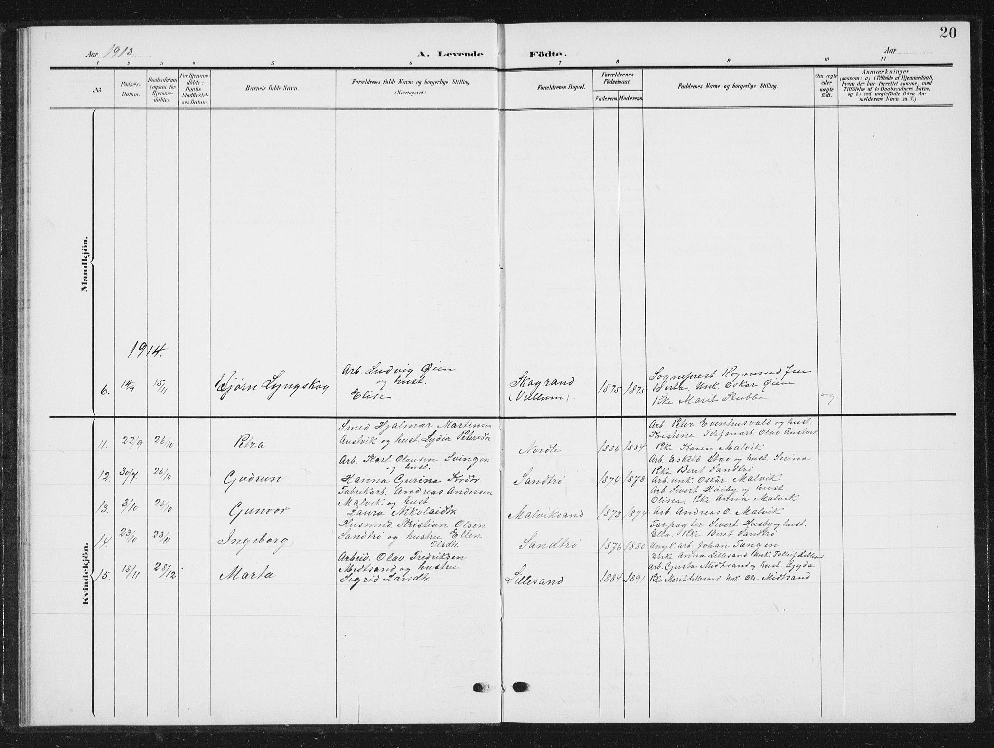 SAT, Ministerialprotokoller, klokkerbøker og fødselsregistre - Sør-Trøndelag, 616/L0424: Klokkerbok nr. 616C07, 1904-1940, s. 20