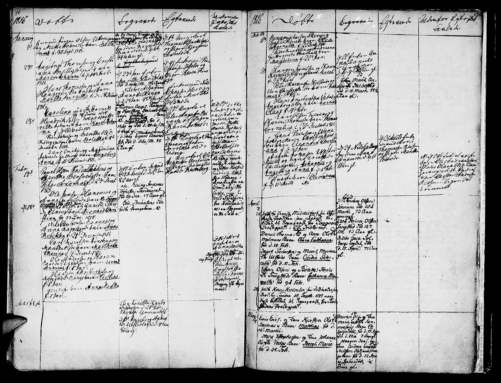 SAT, Ministerialprotokoller, klokkerbøker og fødselsregistre - Nord-Trøndelag, 741/L0386: Ministerialbok nr. 741A02, 1804-1816, s. 70-71