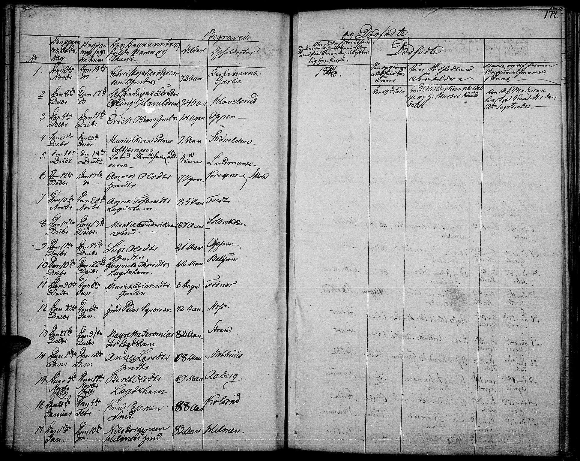 SAH, Nord-Aurdal prestekontor, Ministerialbok nr. 3, 1828-1841, s. 174