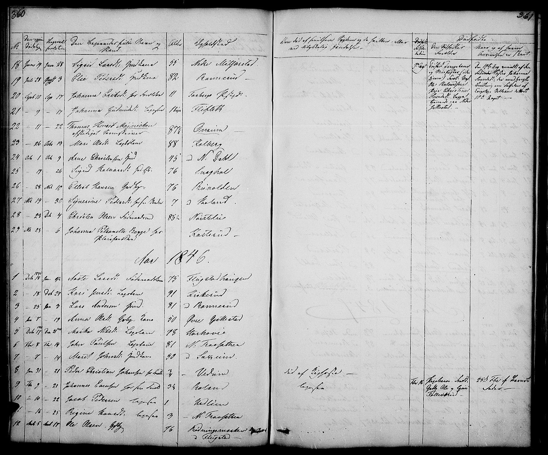 SAH, Fåberg prestekontor, Klokkerbok nr. 5, 1837-1864, s. 360-361
