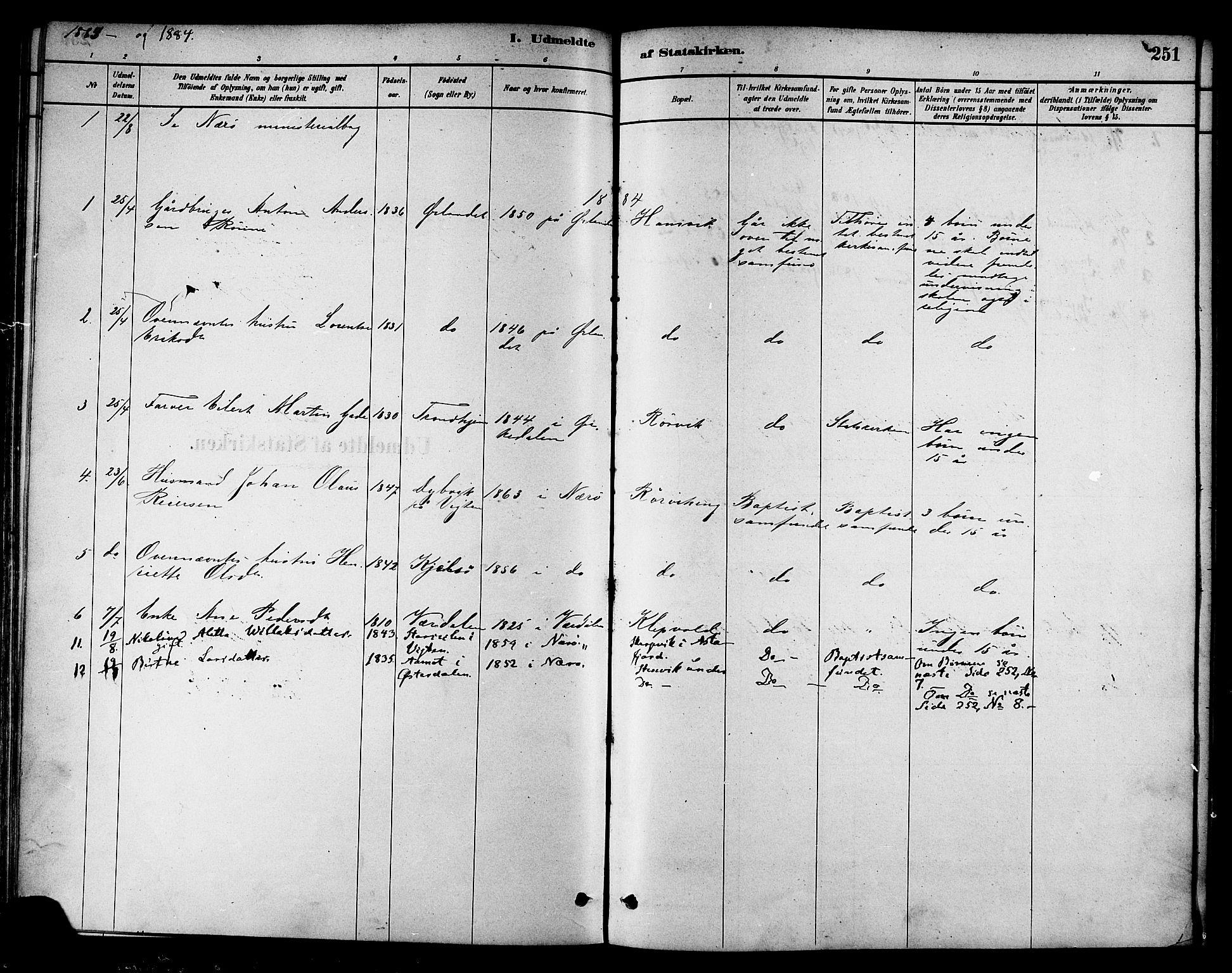 SAT, Ministerialprotokoller, klokkerbøker og fødselsregistre - Nord-Trøndelag, 786/L0686: Ministerialbok nr. 786A02, 1880-1887, s. 251