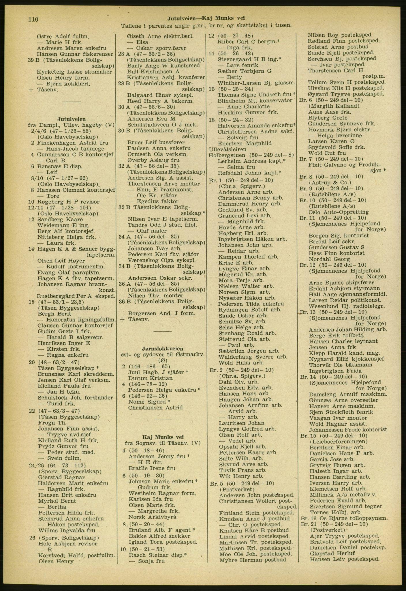 PUBL, Kristiania/Oslo adressebok, 1953, s. 110