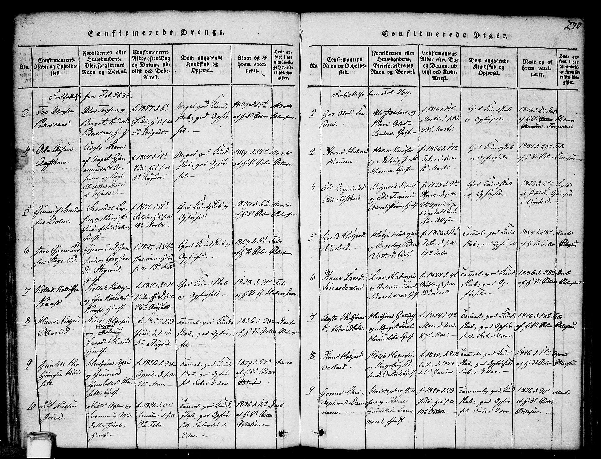 SAKO, Gransherad kirkebøker, G/Gb/L0001: Klokkerbok nr. II 1, 1815-1860, s. 270