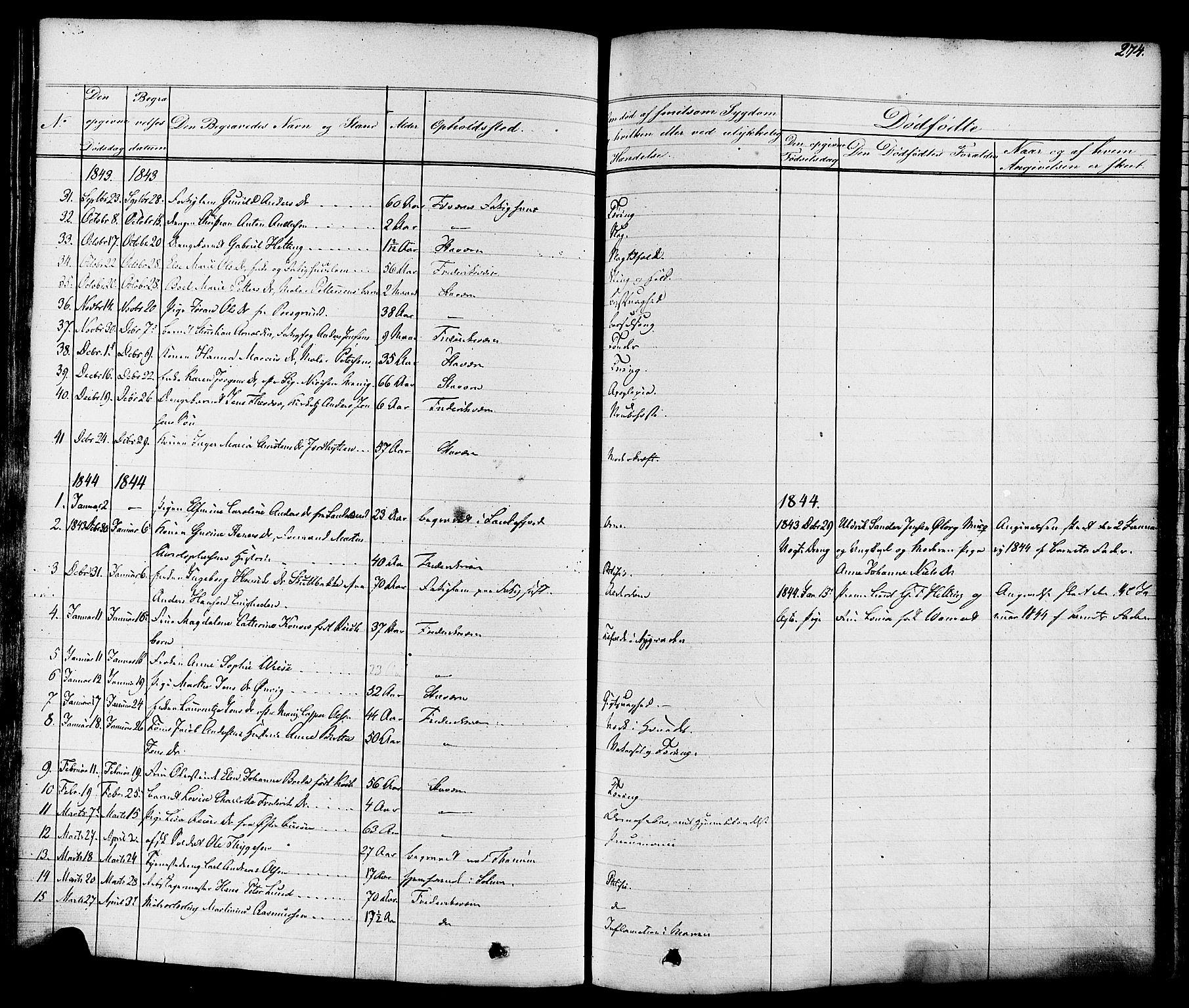 SAKO, Stavern kirkebøker, F/Fa/L0007: Ministerialbok nr. 7, 1840-1877, s. 274