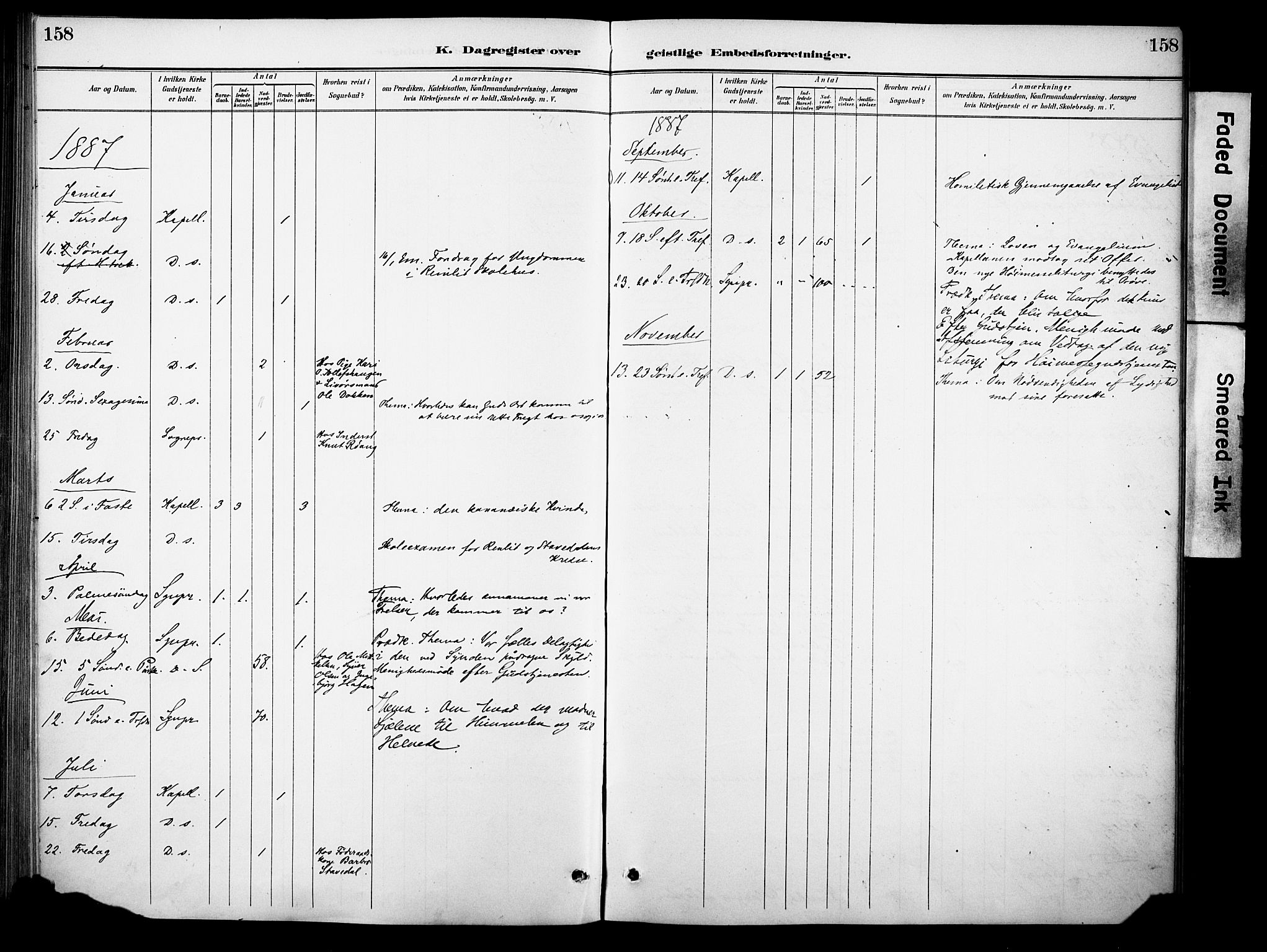 SAH, Sør-Aurdal prestekontor, Ministerialbok nr. 10, 1886-1906, s. 158