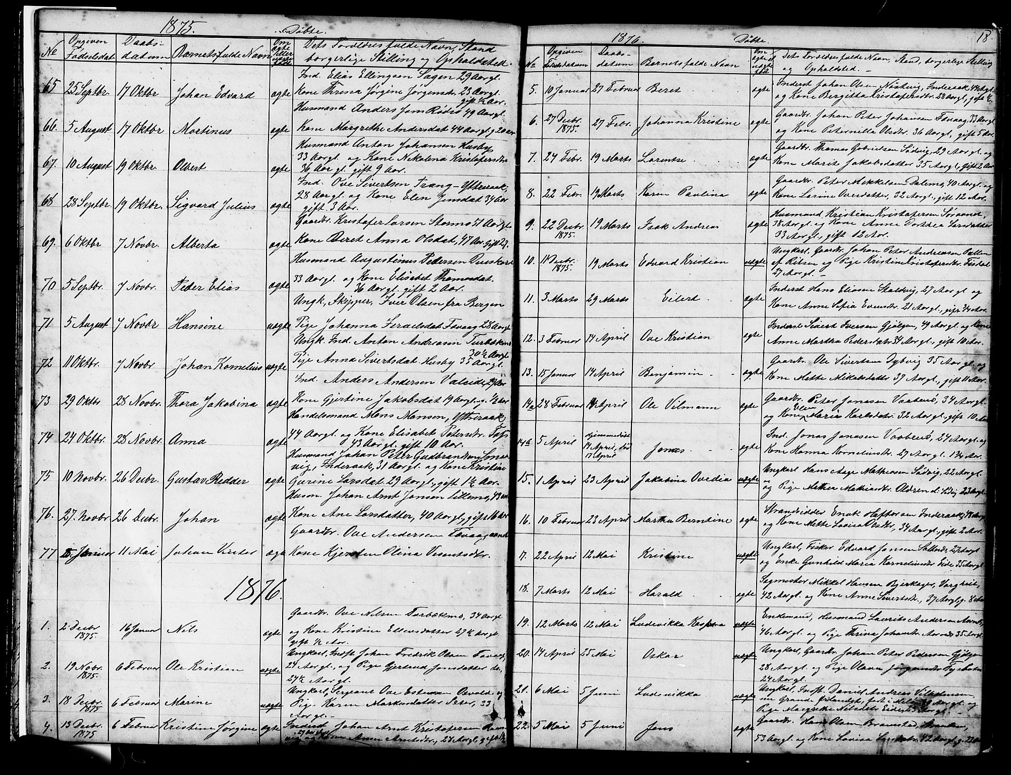 SAT, Ministerialprotokoller, klokkerbøker og fødselsregistre - Sør-Trøndelag, 653/L0657: Klokkerbok nr. 653C01, 1866-1893, s. 18