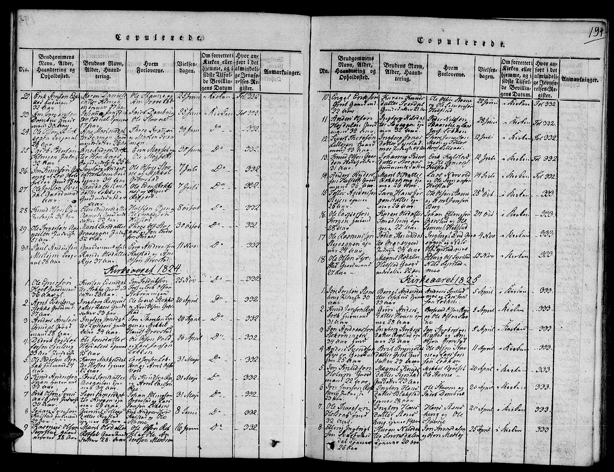 SAT, Ministerialprotokoller, klokkerbøker og fødselsregistre - Sør-Trøndelag, 672/L0853: Ministerialbok nr. 672A06 /1, 1816-1829, s. 194