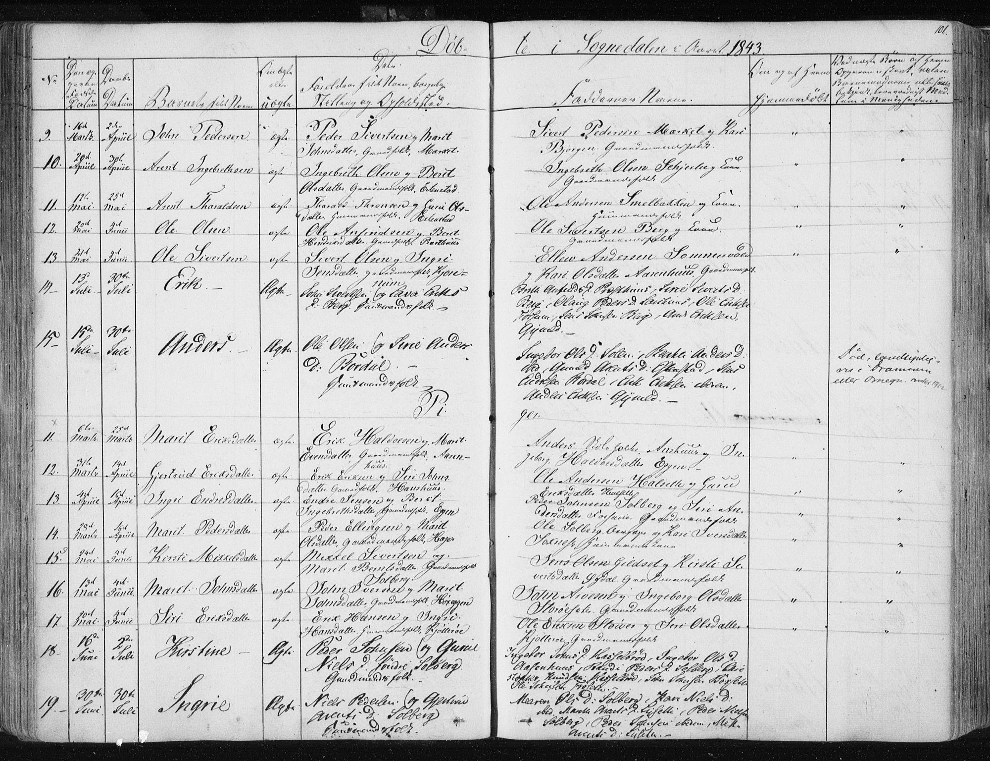 SAT, Ministerialprotokoller, klokkerbøker og fødselsregistre - Sør-Trøndelag, 687/L0999: Ministerialbok nr. 687A05 /3, 1843-1848, s. 101