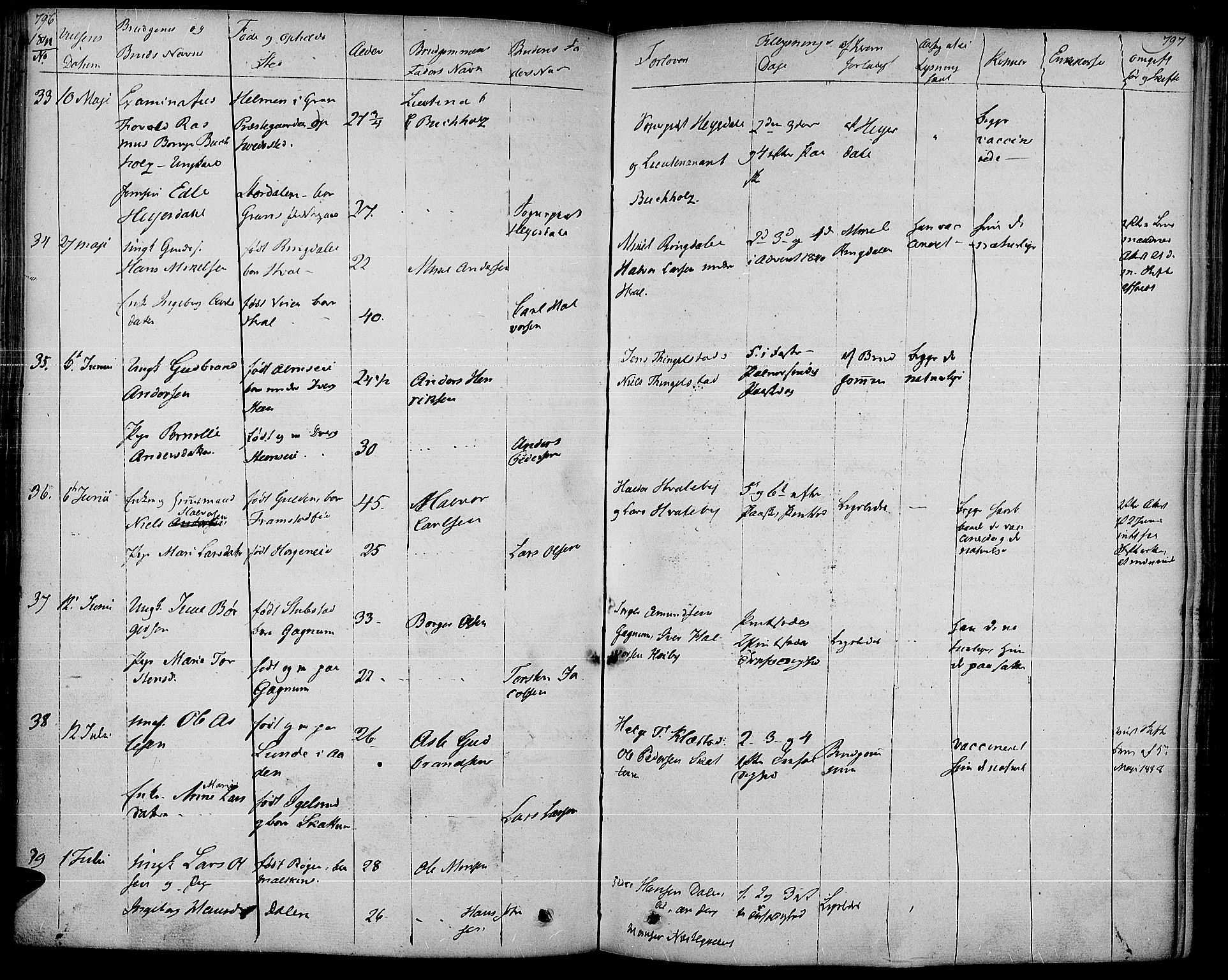 SAH, Gran prestekontor, Ministerialbok nr. 10, 1824-1842, s. 796-797