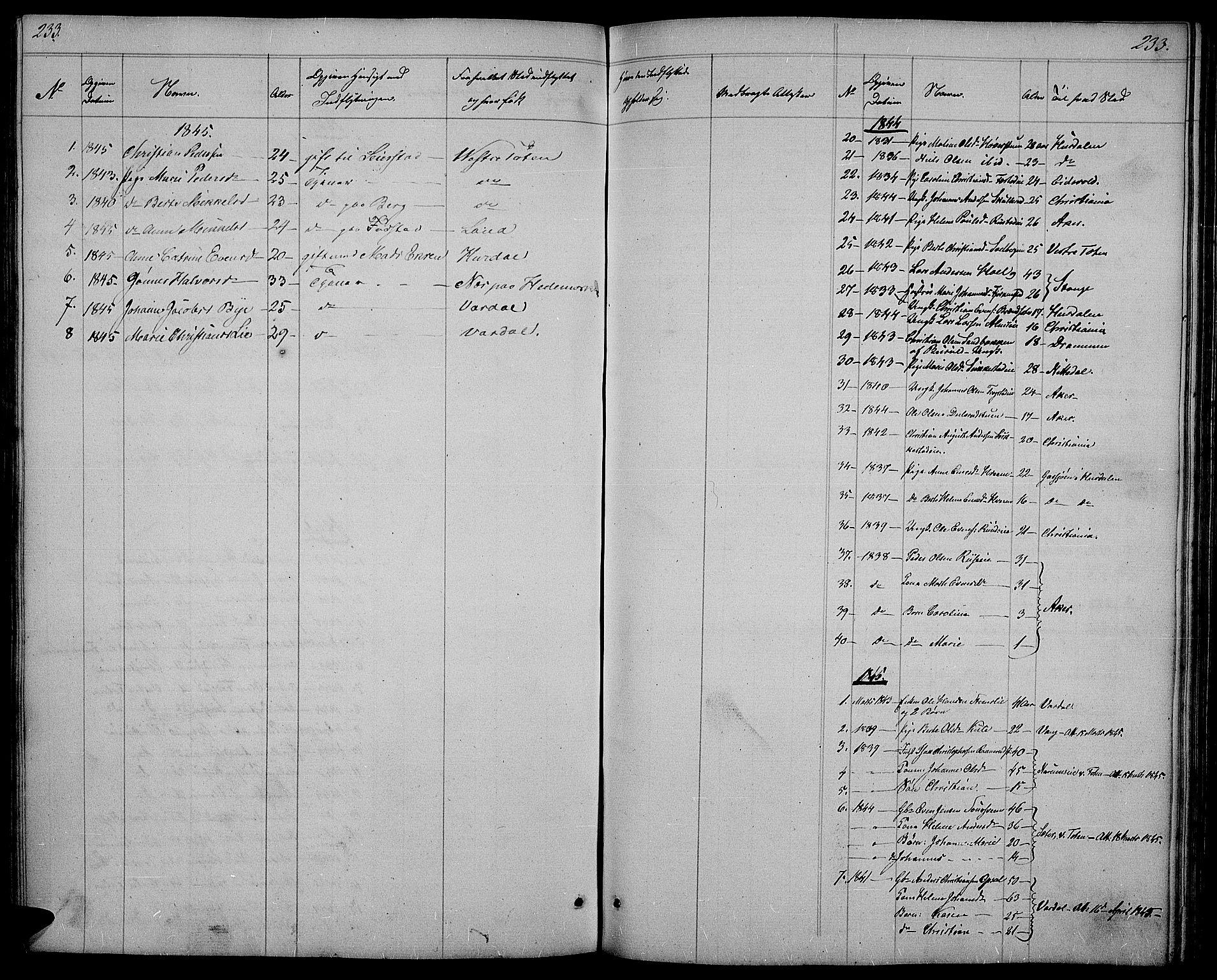 SAH, Østre Toten prestekontor, Klokkerbok nr. 2, 1840-1847, s. 233
