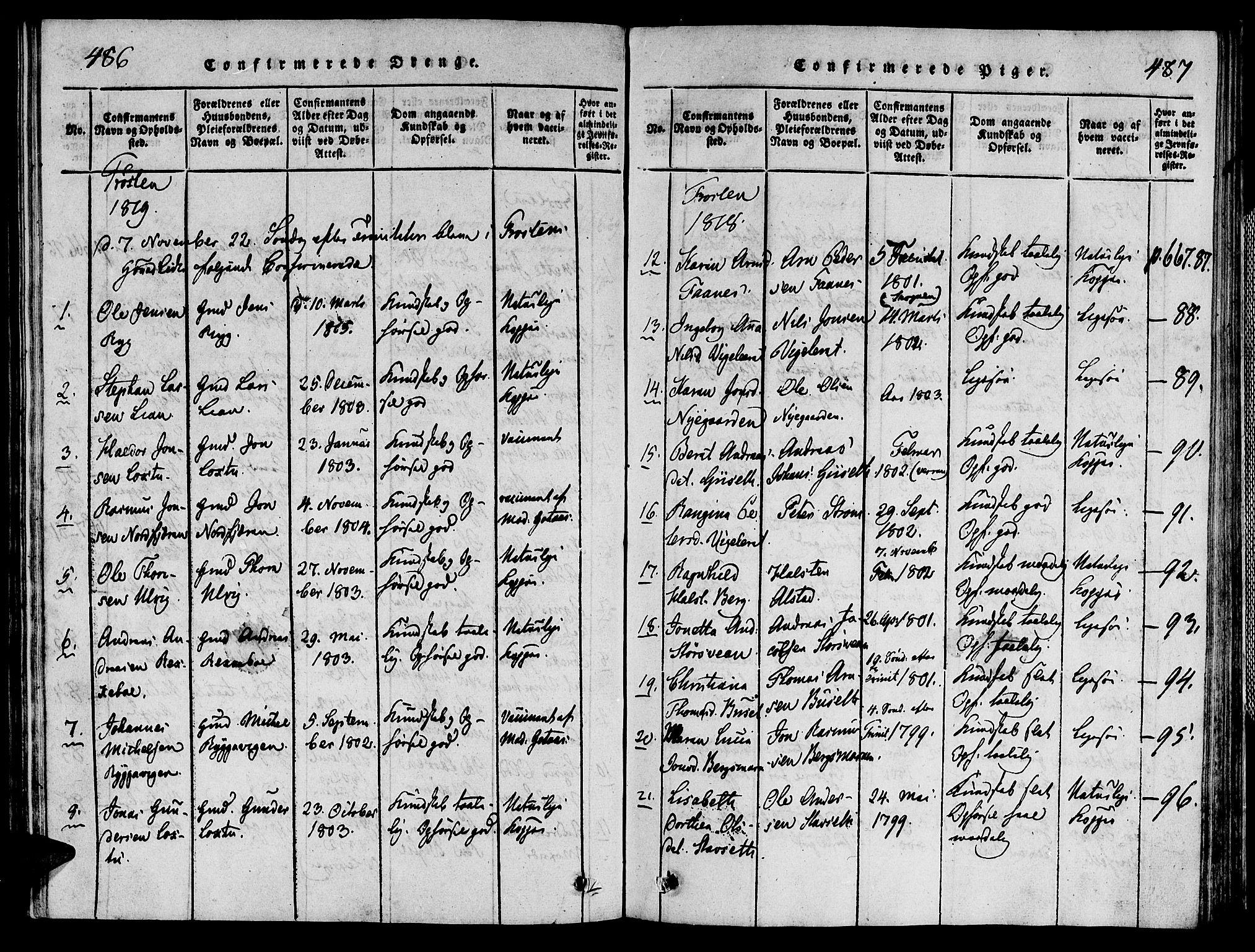 SAT, Ministerialprotokoller, klokkerbøker og fødselsregistre - Nord-Trøndelag, 713/L0112: Ministerialbok nr. 713A04 /1, 1817-1827, s. 486-487