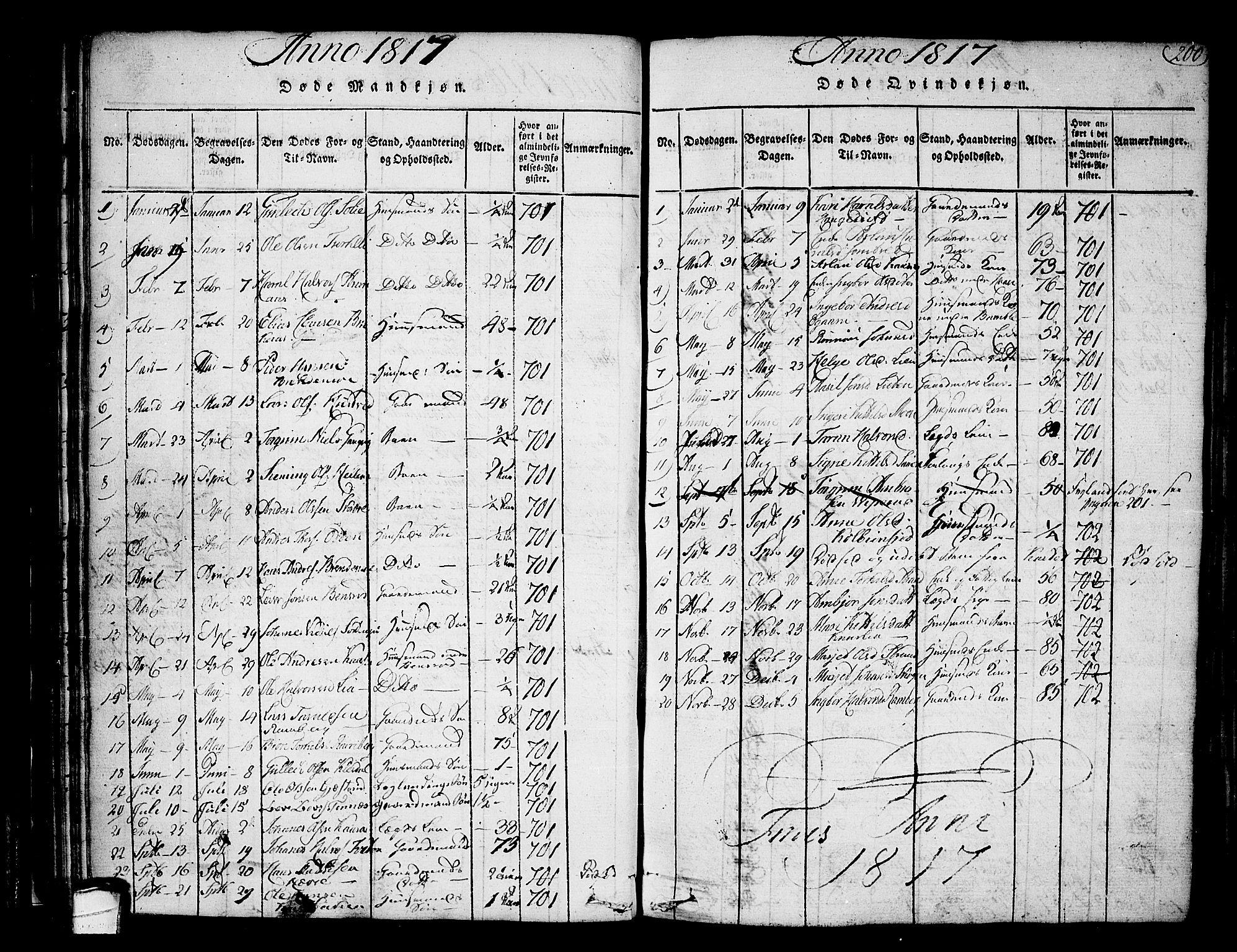 SAKO, Heddal kirkebøker, F/Fa/L0005: Ministerialbok nr. I 5, 1814-1837, s. 199-200
