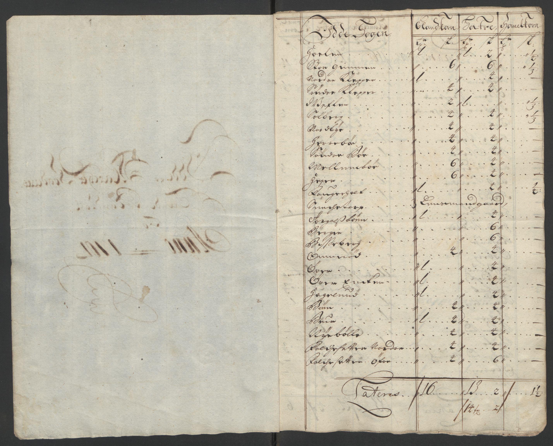 RA, Rentekammeret inntil 1814, Reviderte regnskaper, Fogderegnskap, R01/L0015: Fogderegnskap Idd og Marker, 1700-1701, s. 220