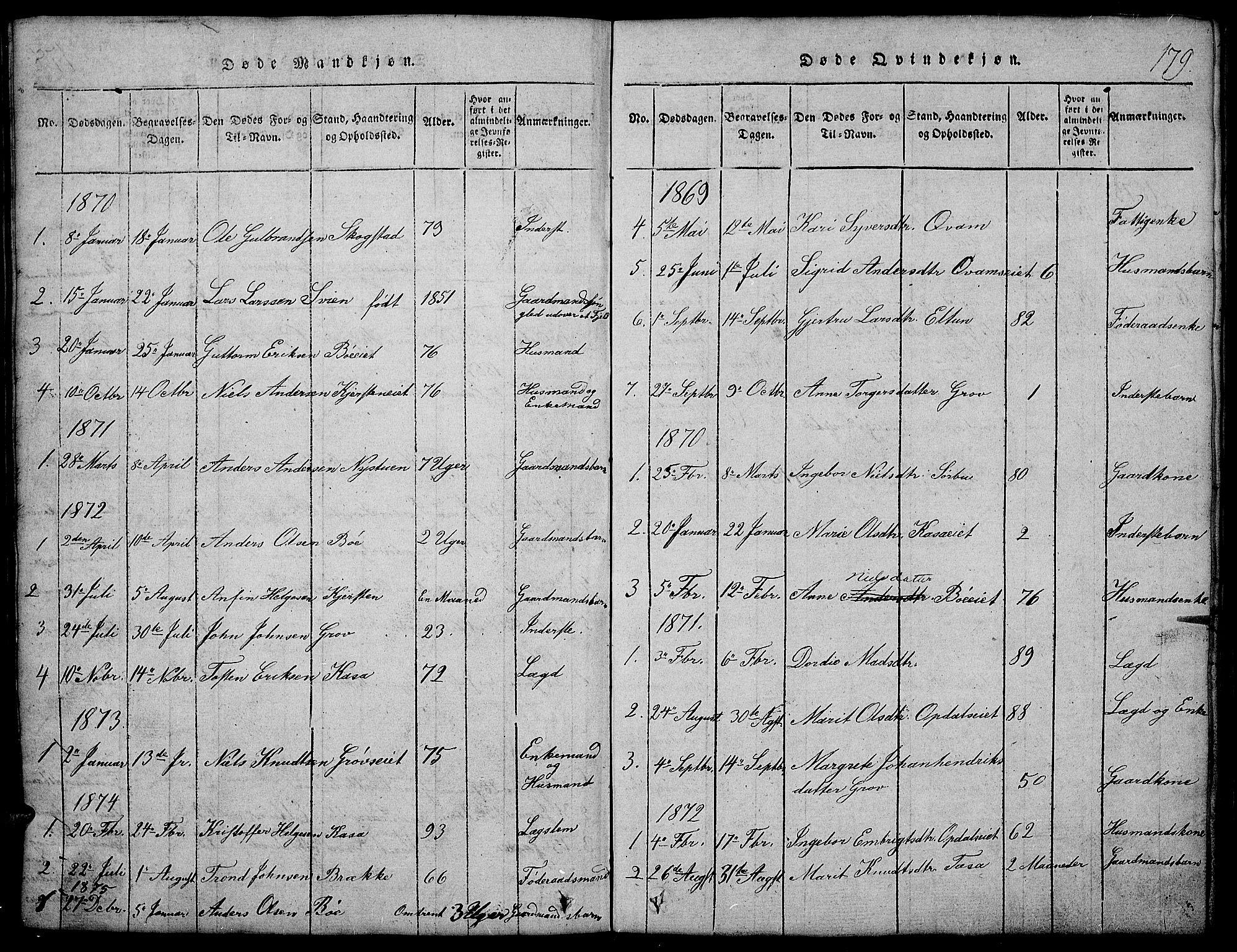 SAH, Vang prestekontor, Valdres, Klokkerbok nr. 2, 1814-1889, s. 179