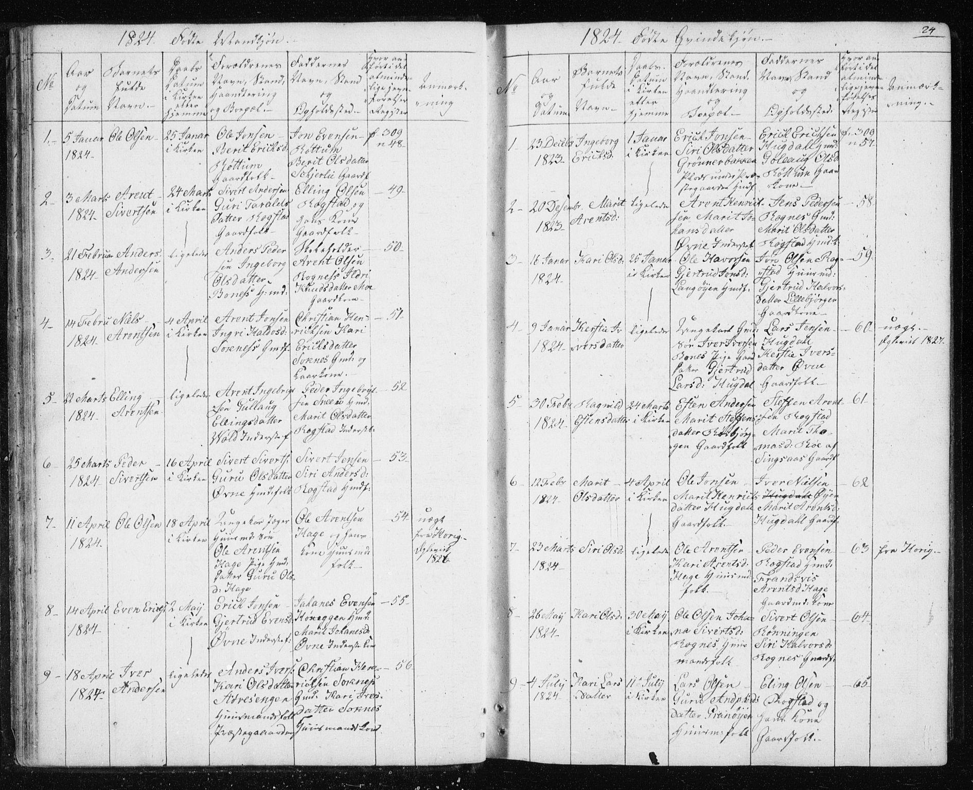 SAT, Ministerialprotokoller, klokkerbøker og fødselsregistre - Sør-Trøndelag, 687/L1017: Klokkerbok nr. 687C01, 1816-1837, s. 24