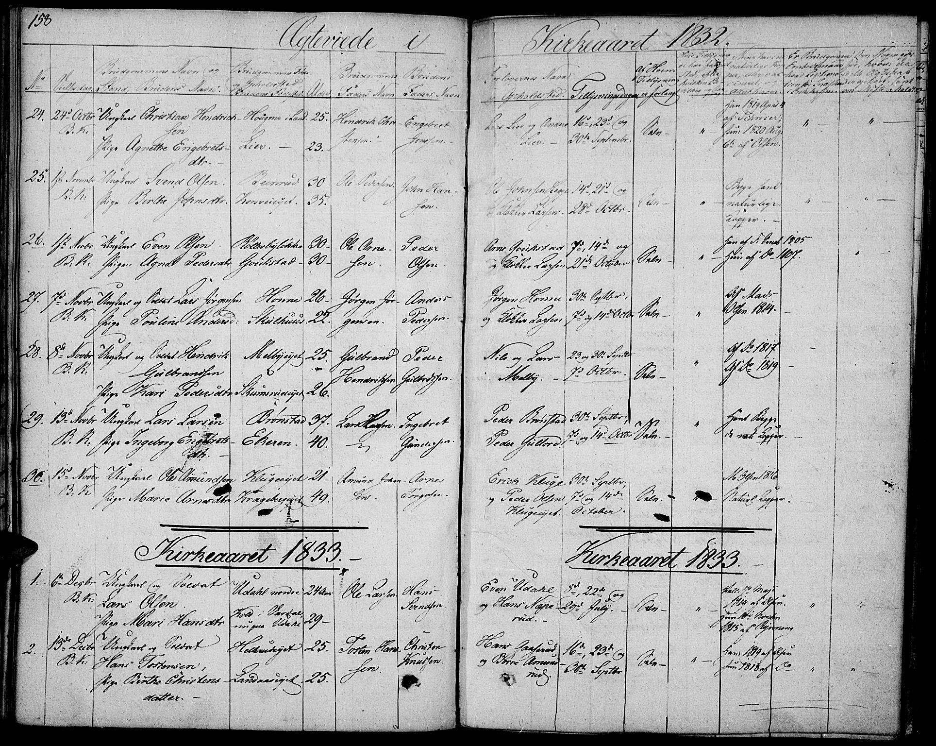 SAH, Biri prestekontor, Ministerialbok nr. 4, 1829-1842, s. 158